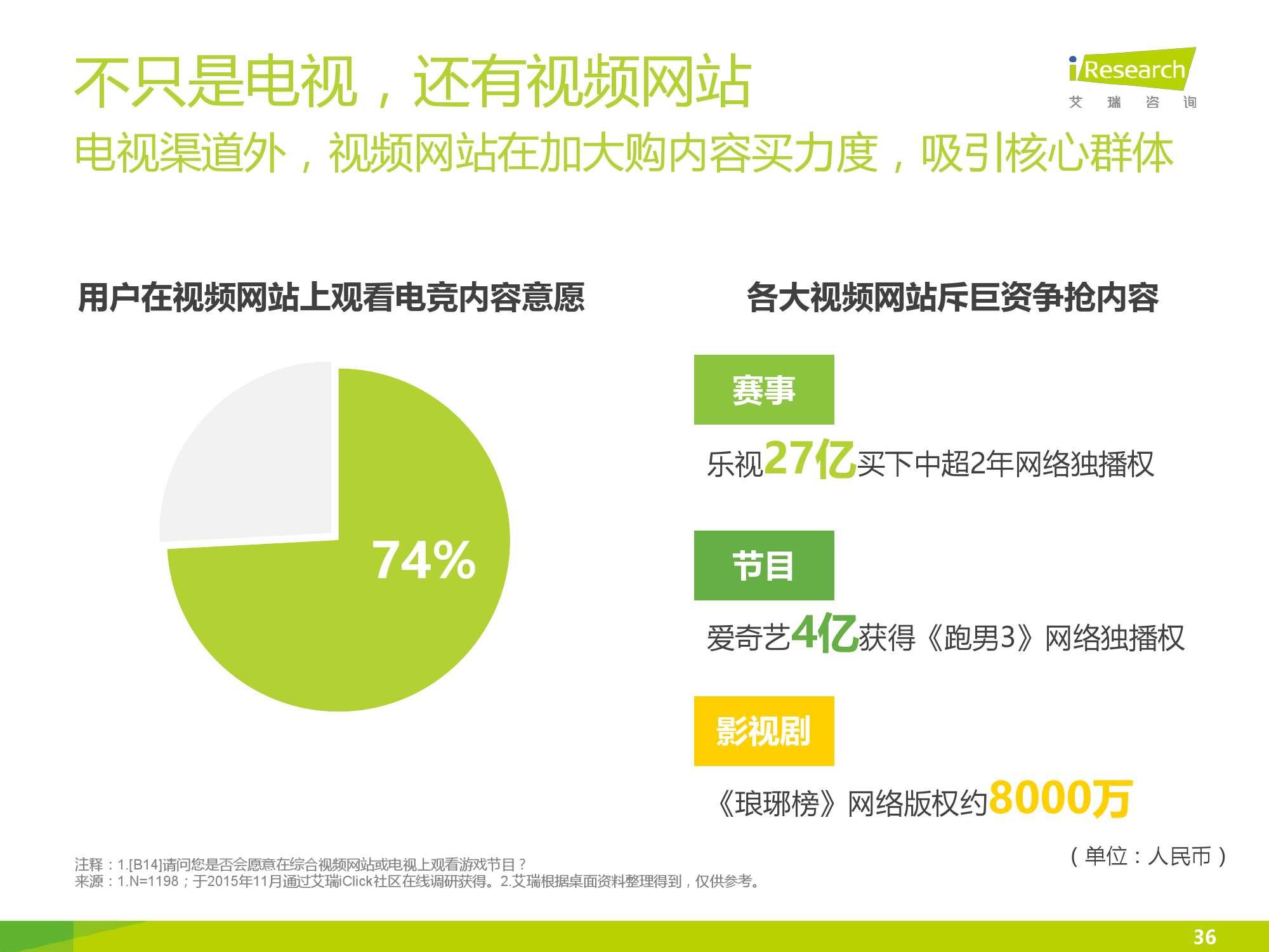 2016年中国电竞内容生态报告_000036