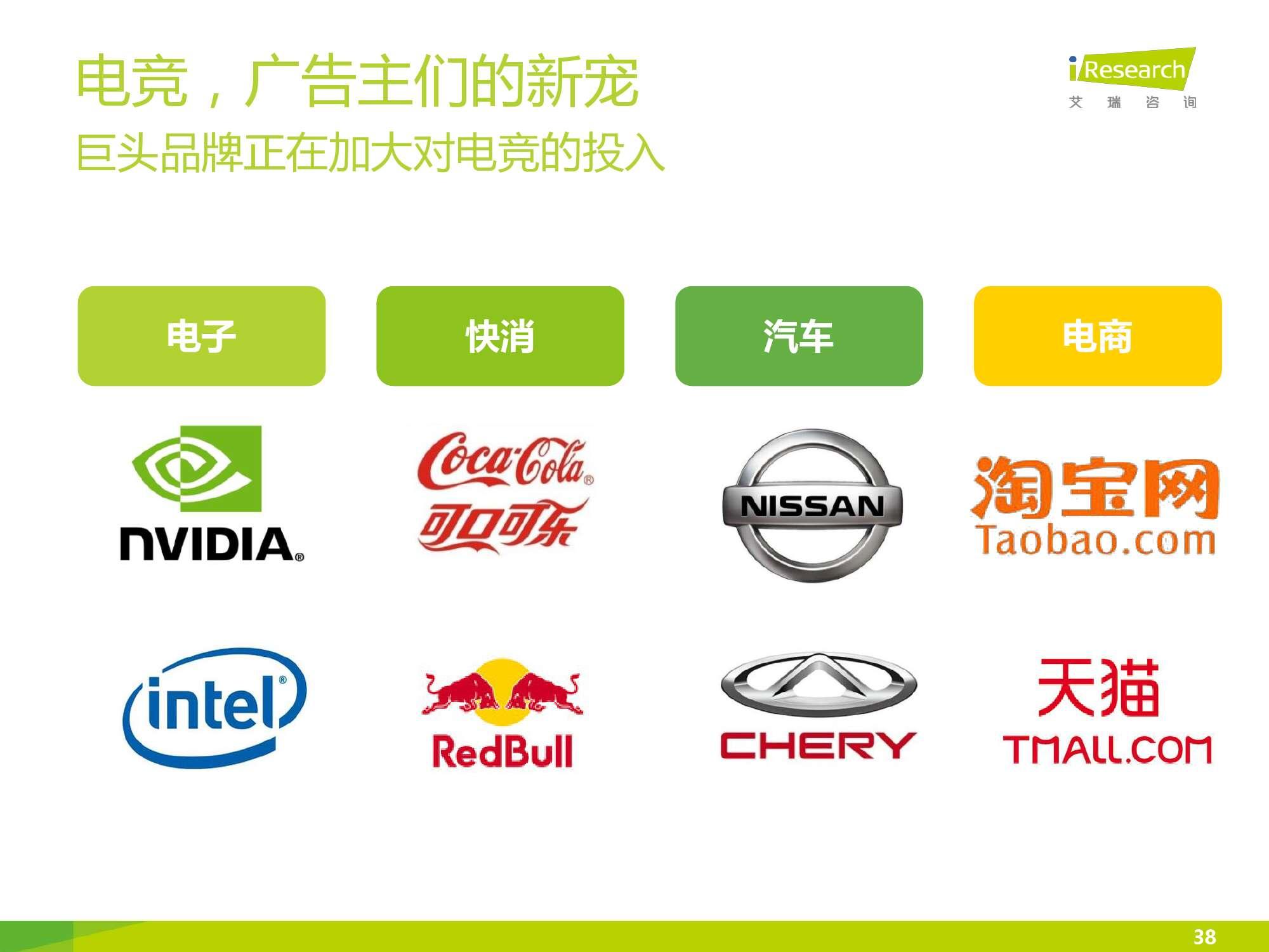 2016年中国电竞内容生态报告_000038