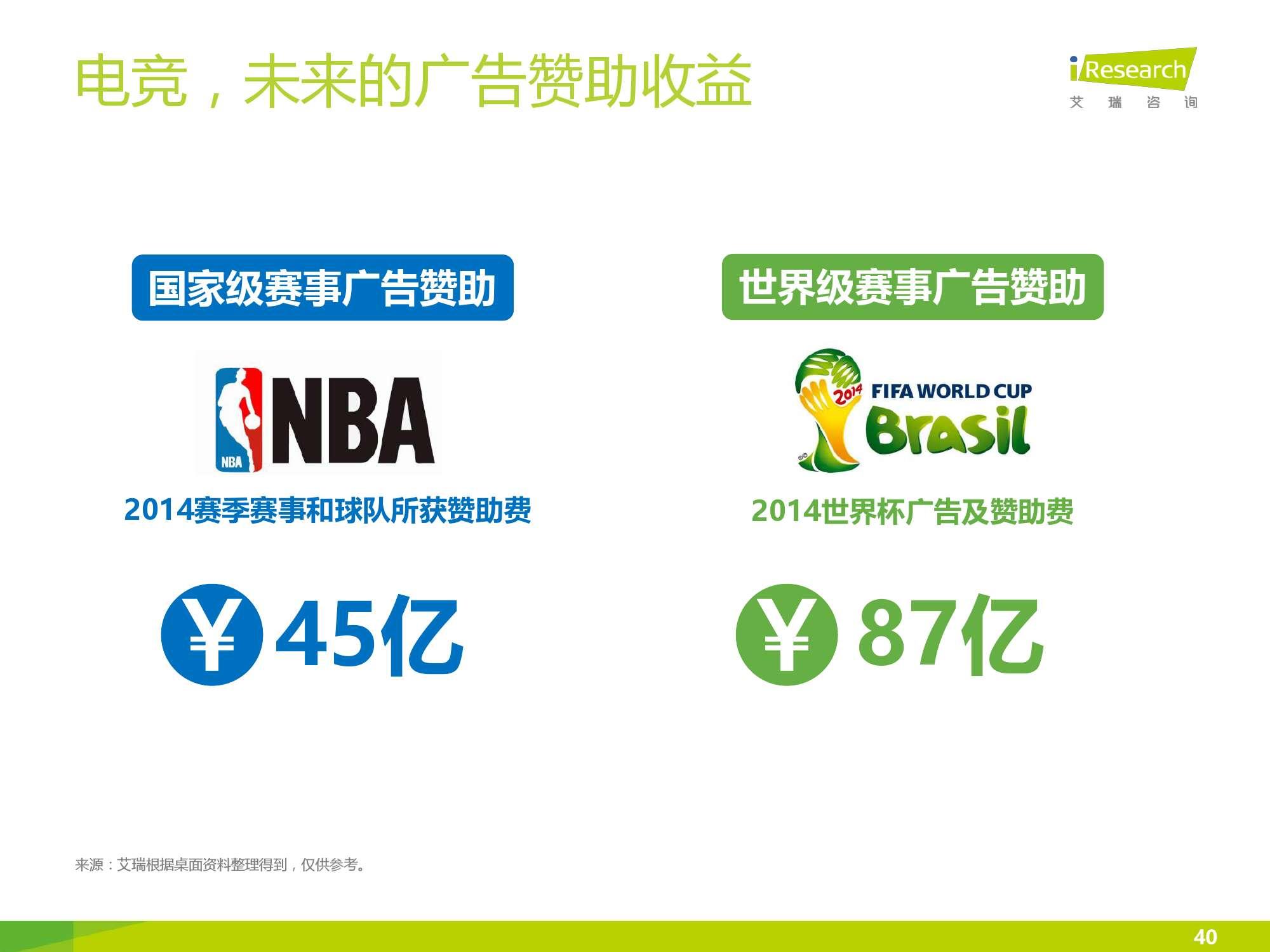 2016年中国电竞内容生态报告_000040