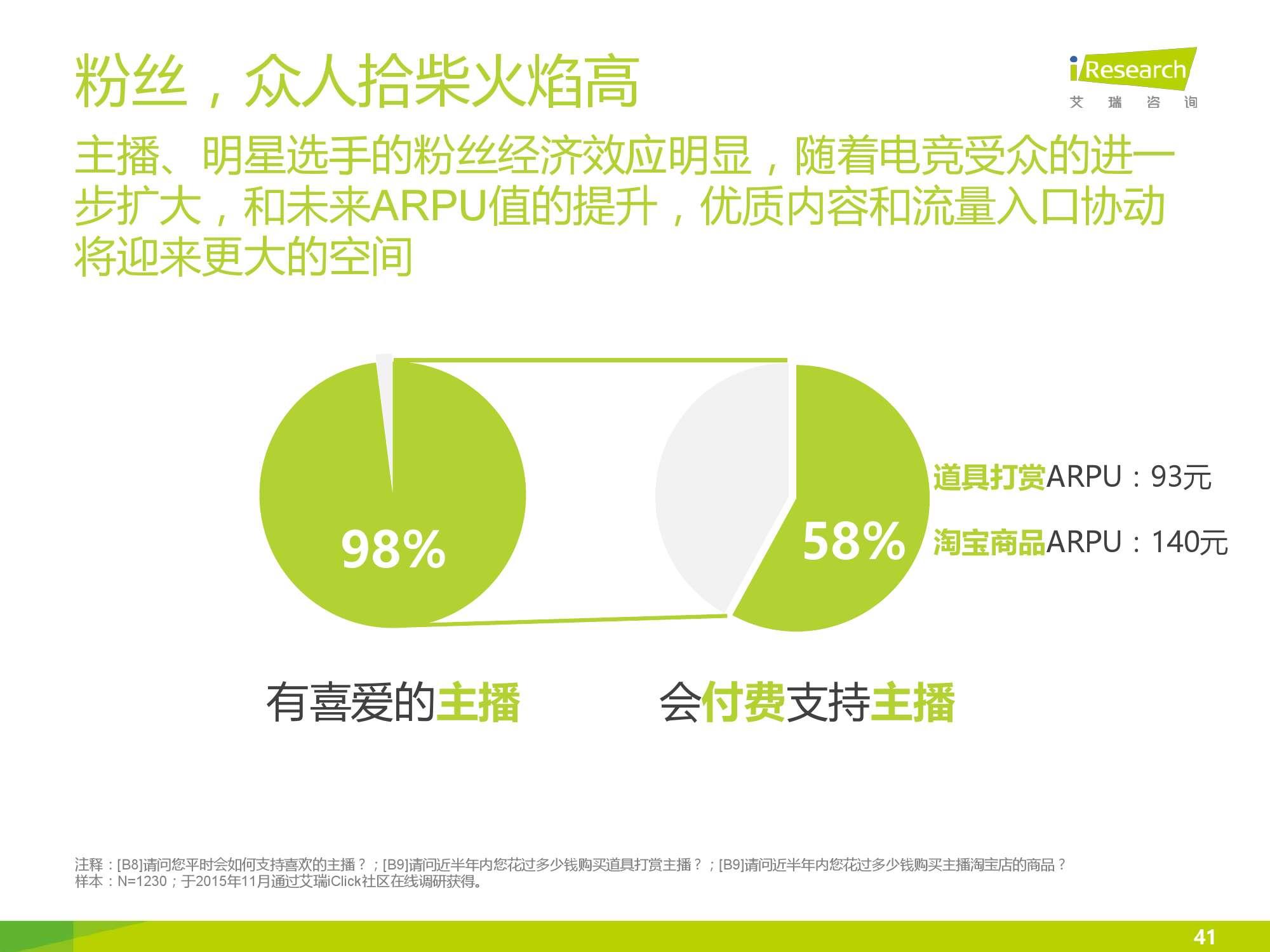 2016年中国电竞内容生态报告_000041