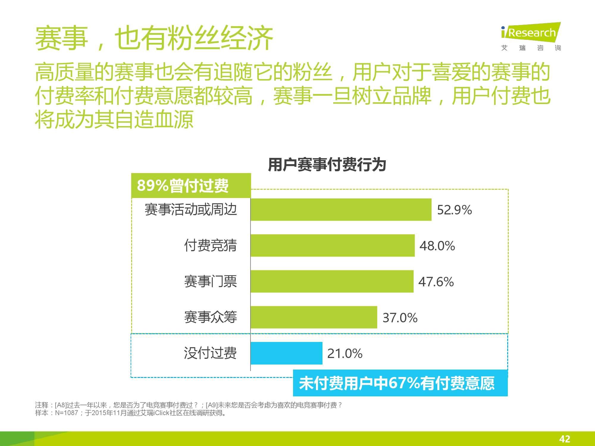 2016年中国电竞内容生态报告_000042