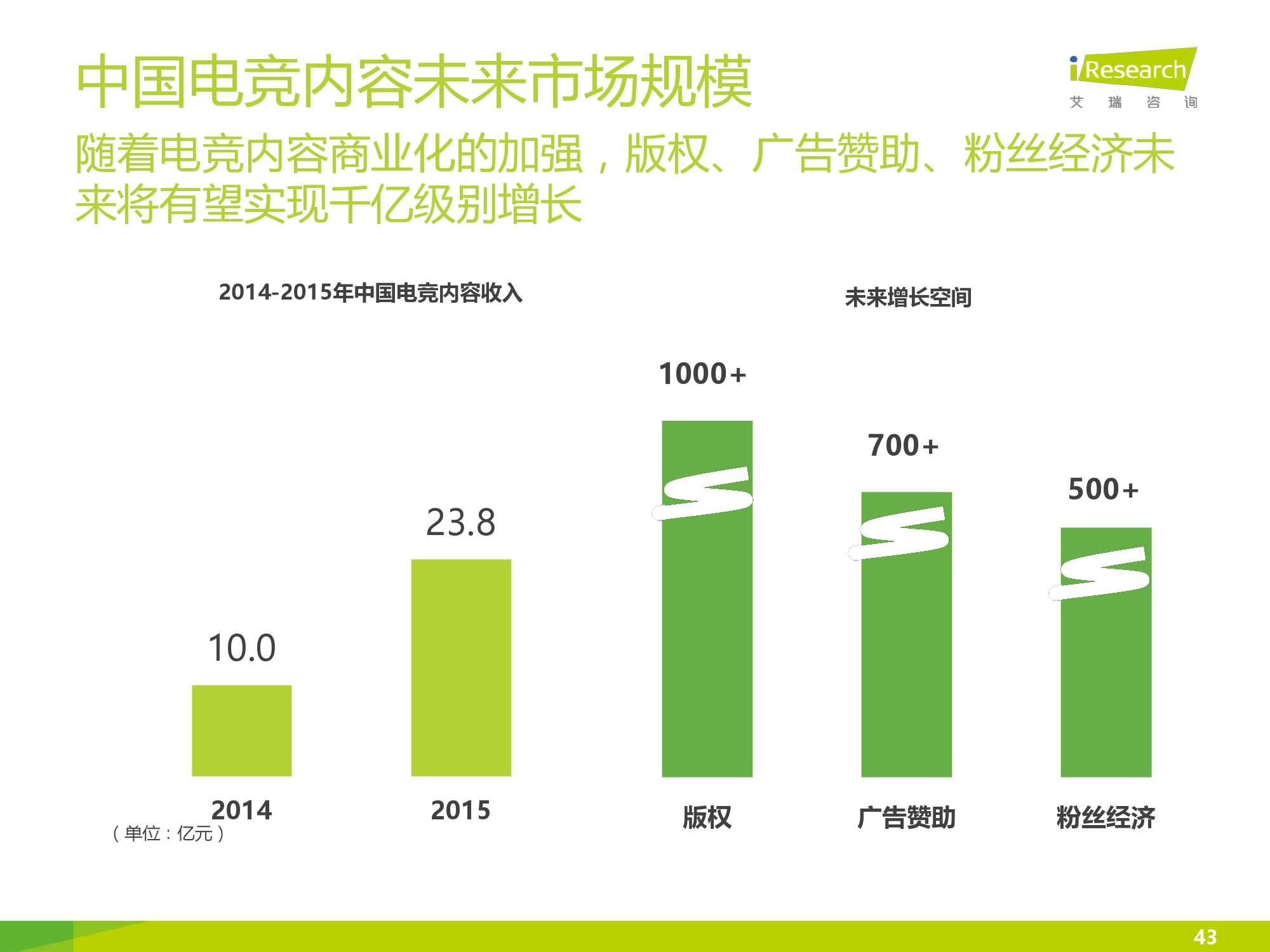 2016年中国电竞内容生态报告_000043