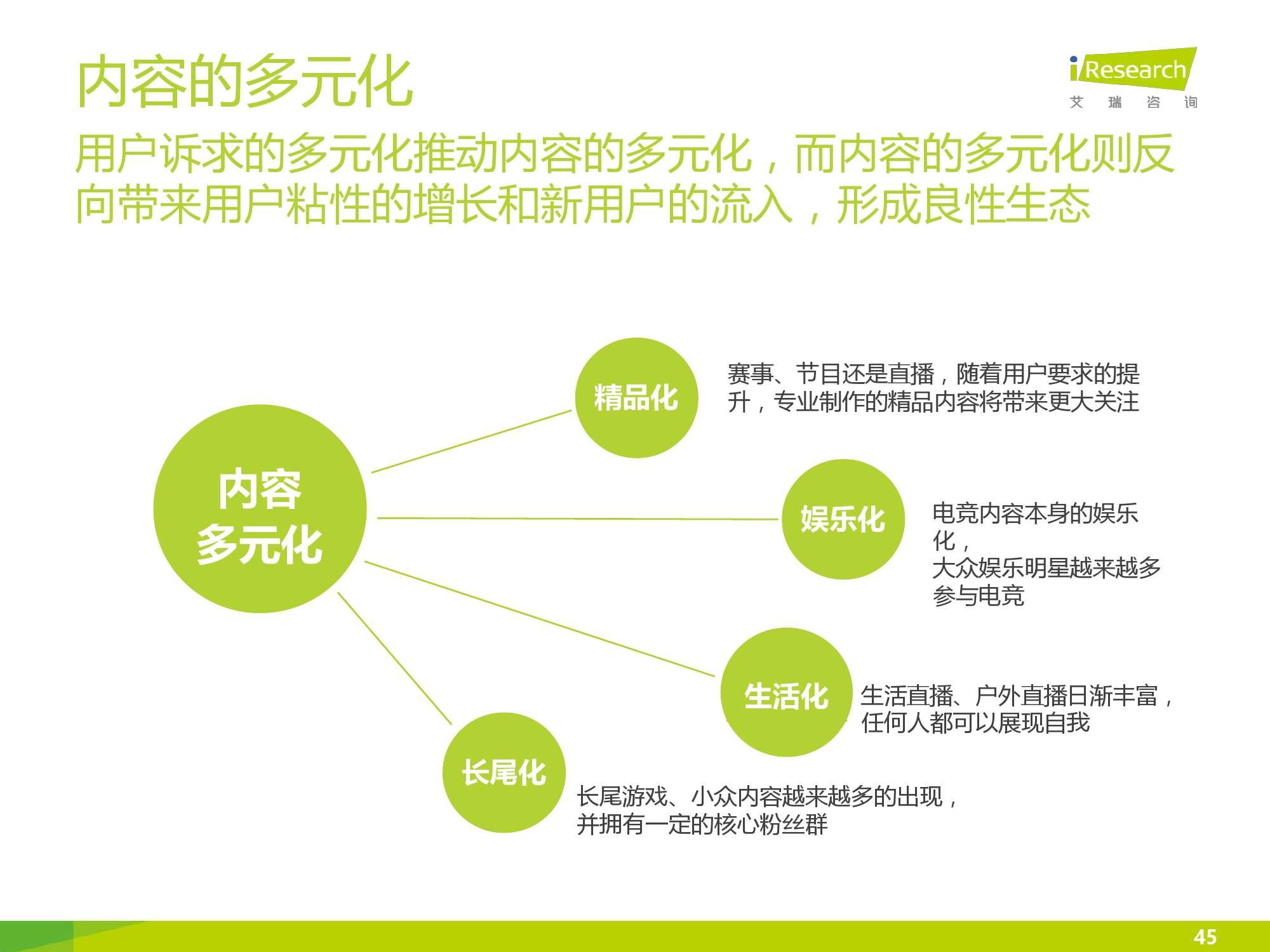 2016年中国电竞内容生态报告_000045