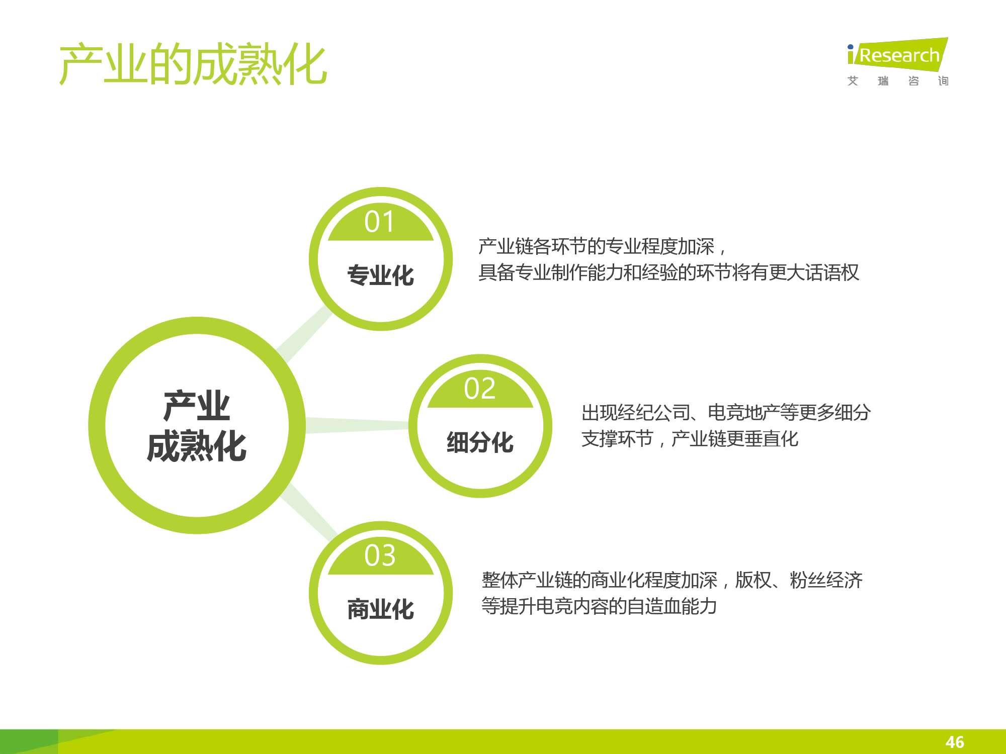 2016年中国电竞内容生态报告_000046