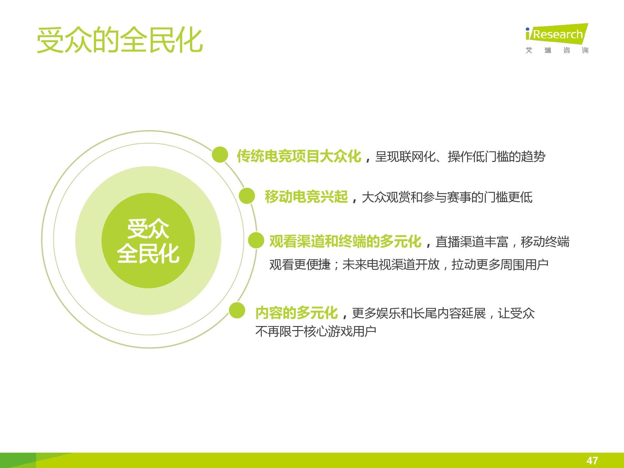 2016年中国电竞内容生态报告_000047