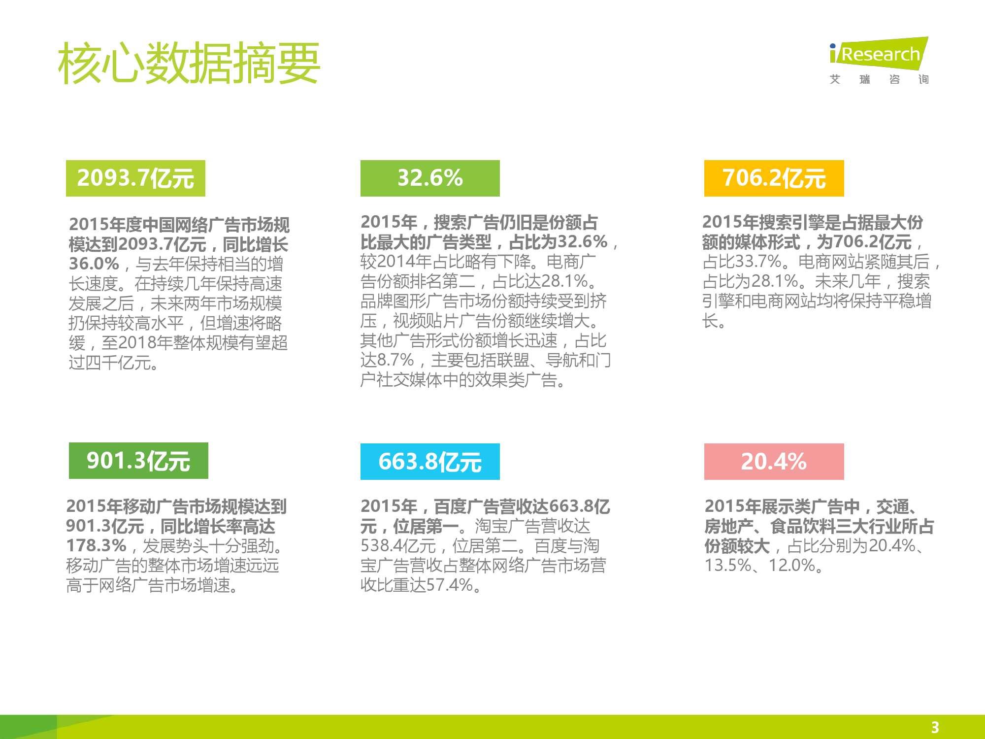 2016年中国网络广告行业年度监测报告简版_000003