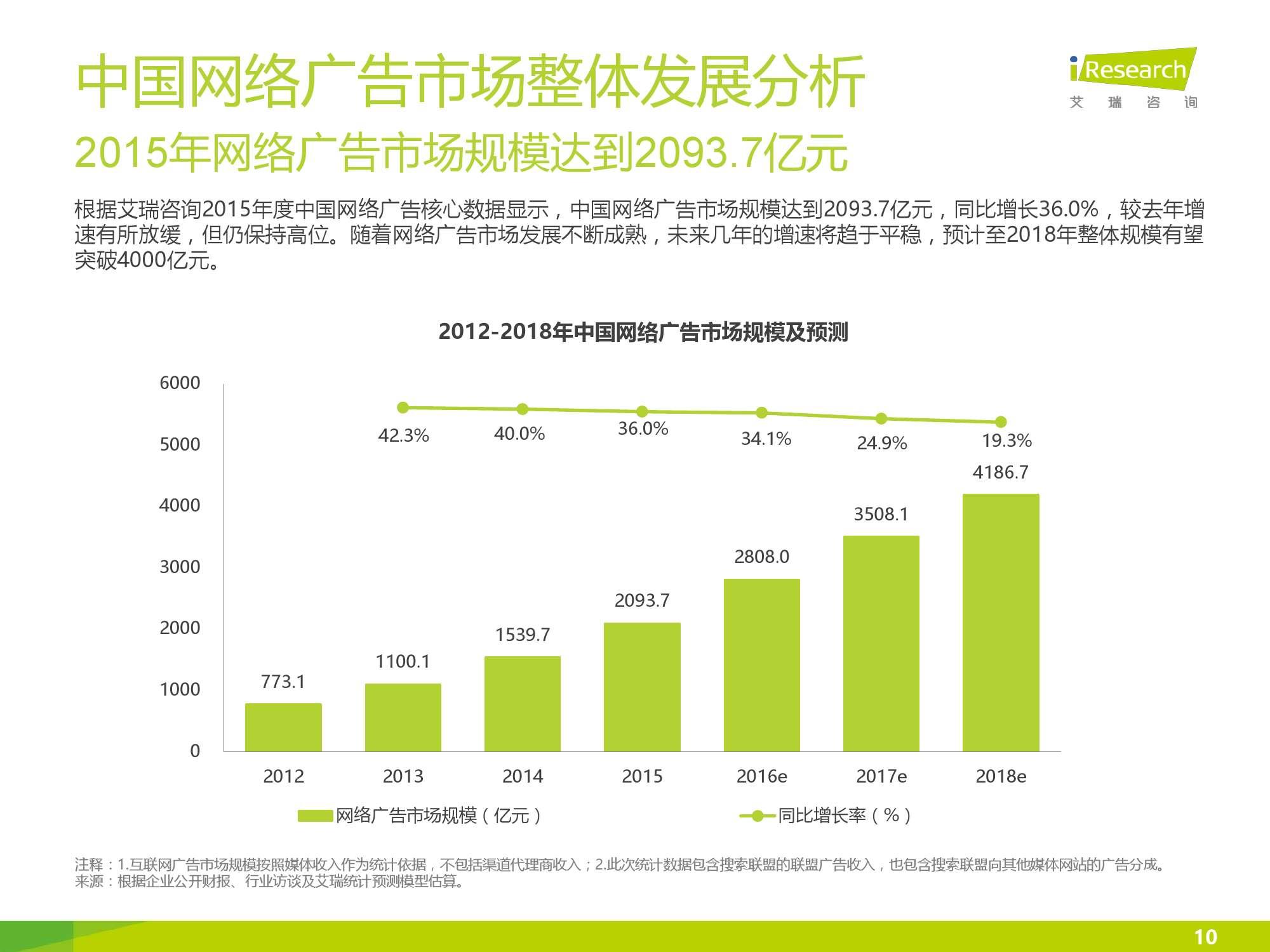 2016年中国网络广告行业年度监测报告简版_000010