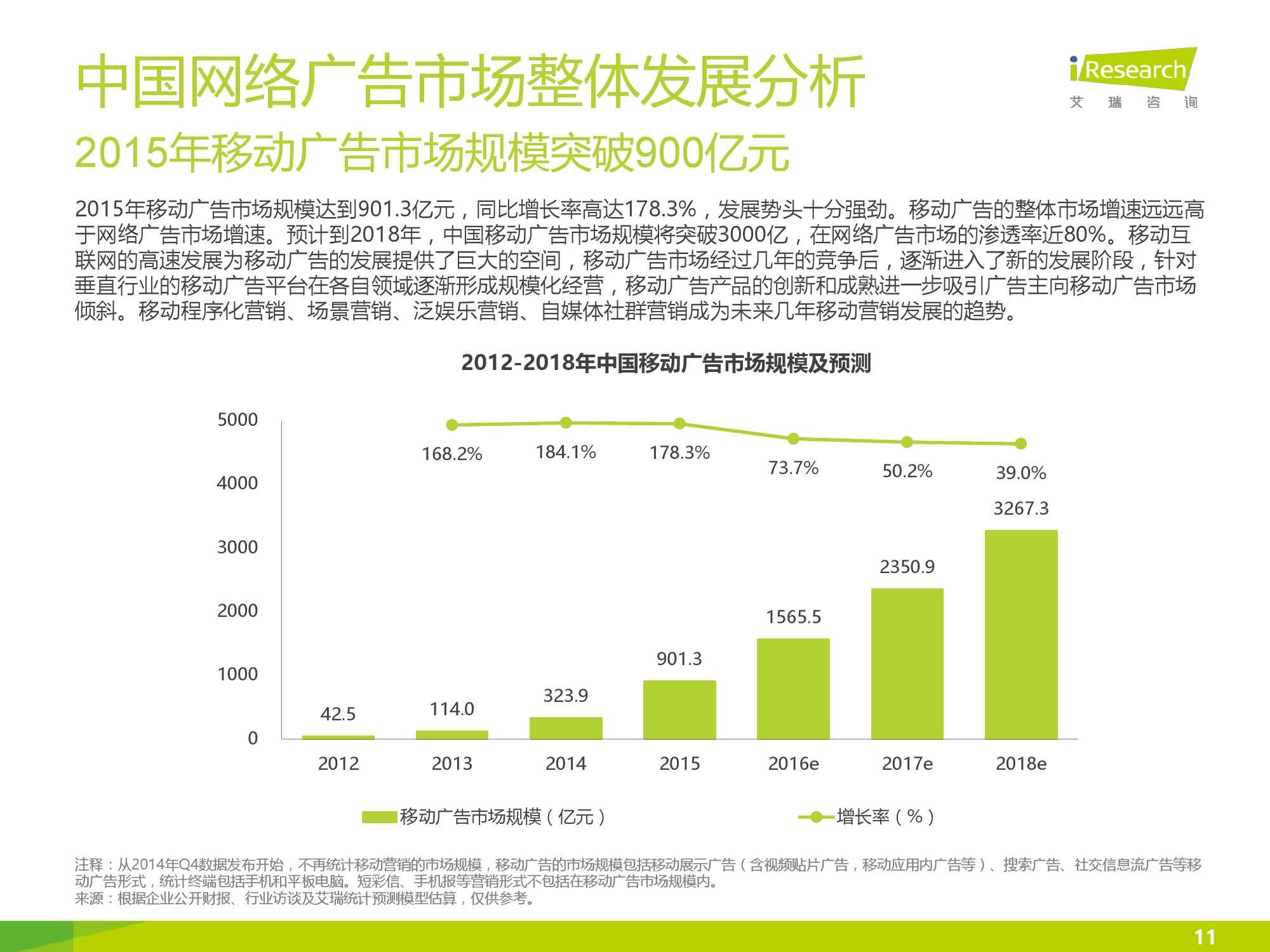2016年中国网络广告行业年度监测报告简版_000011