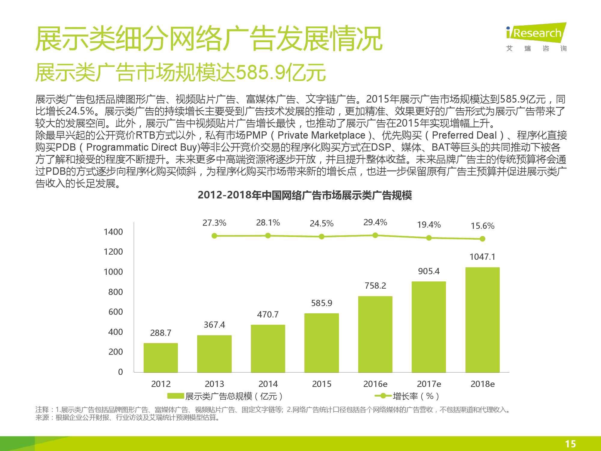 2016年中国网络广告行业年度监测报告简版_000015