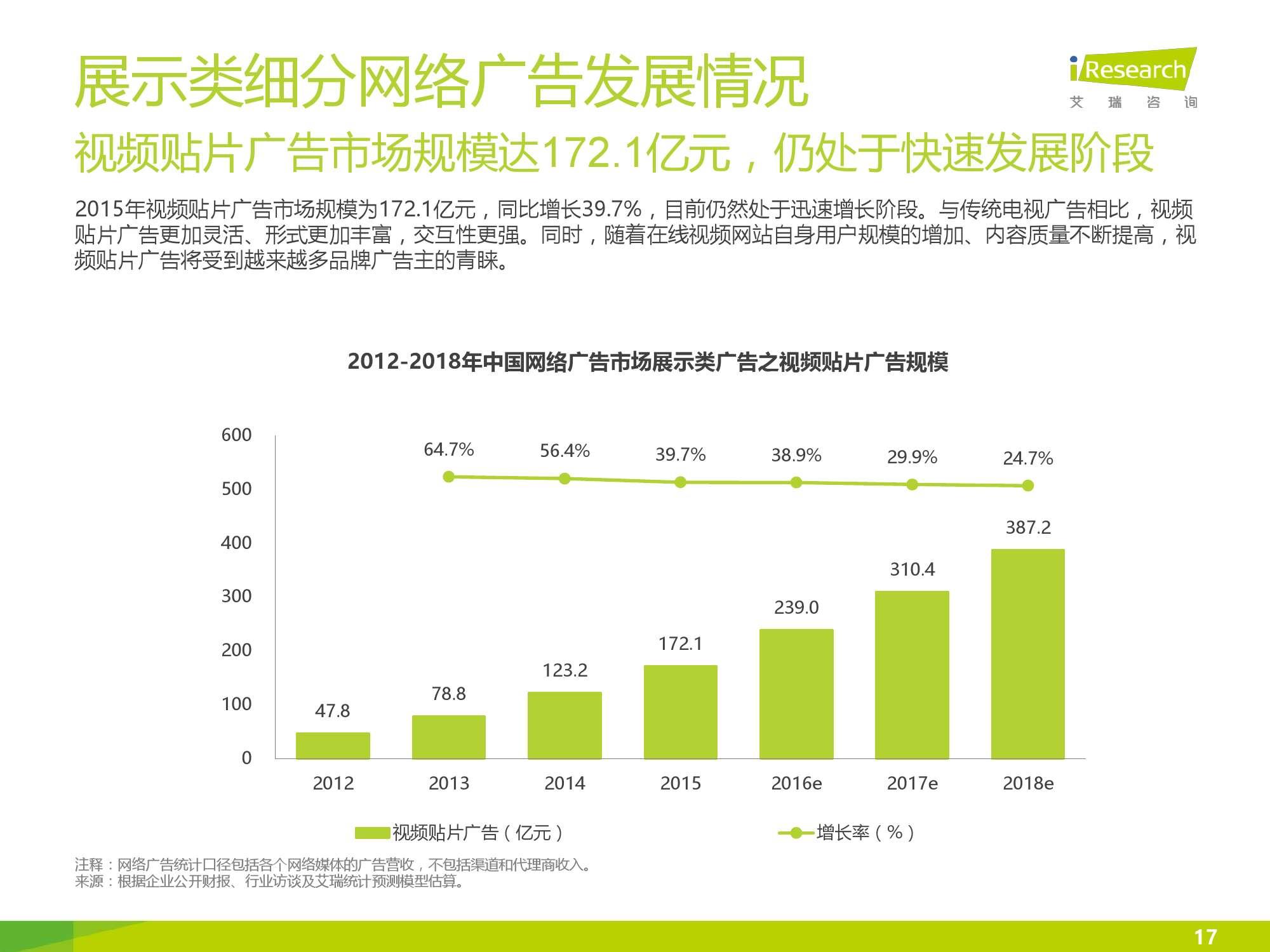2016年中国网络广告行业年度监测报告简版_000017