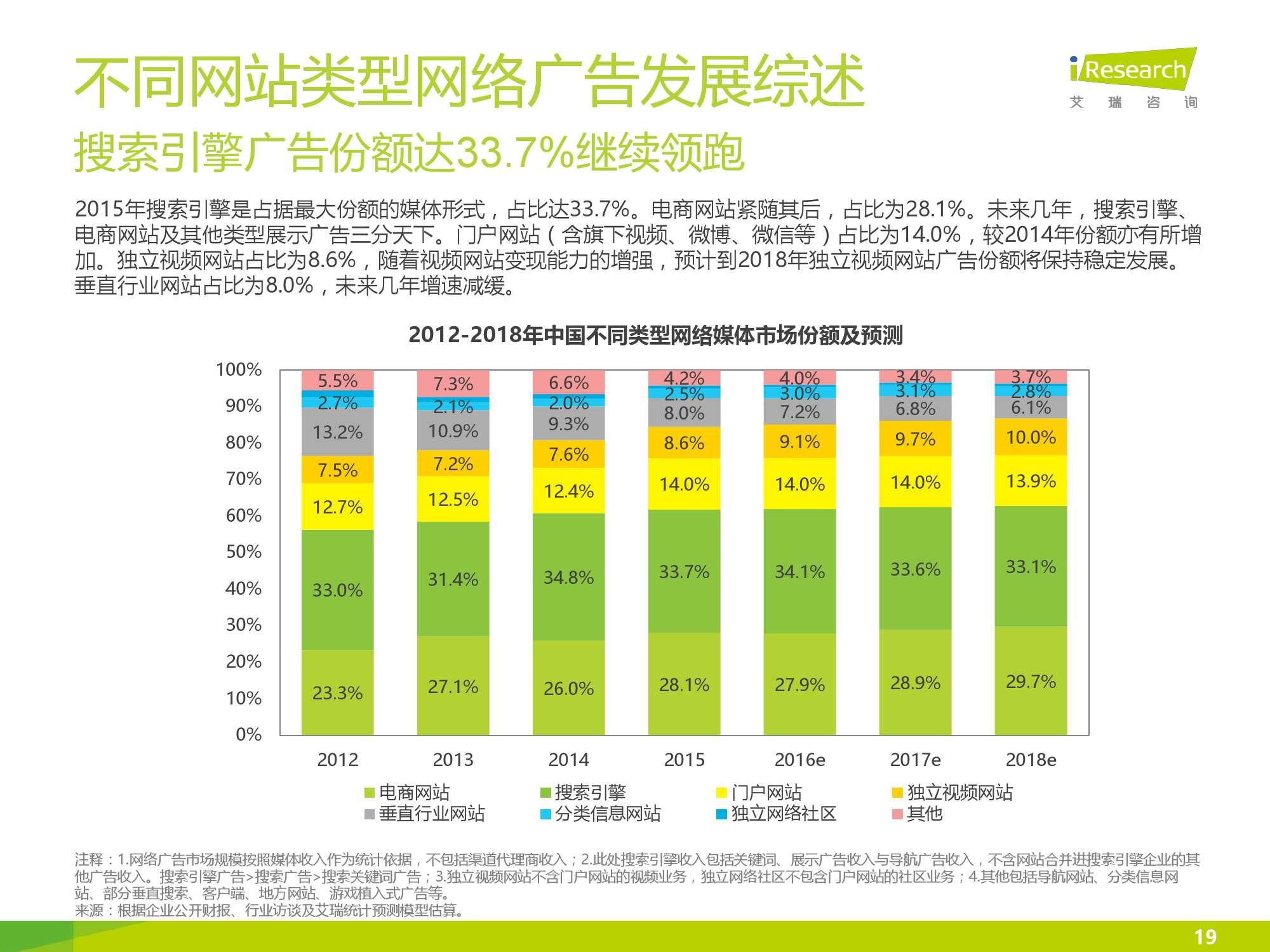 2016年中国网络广告行业年度监测报告简版_000019