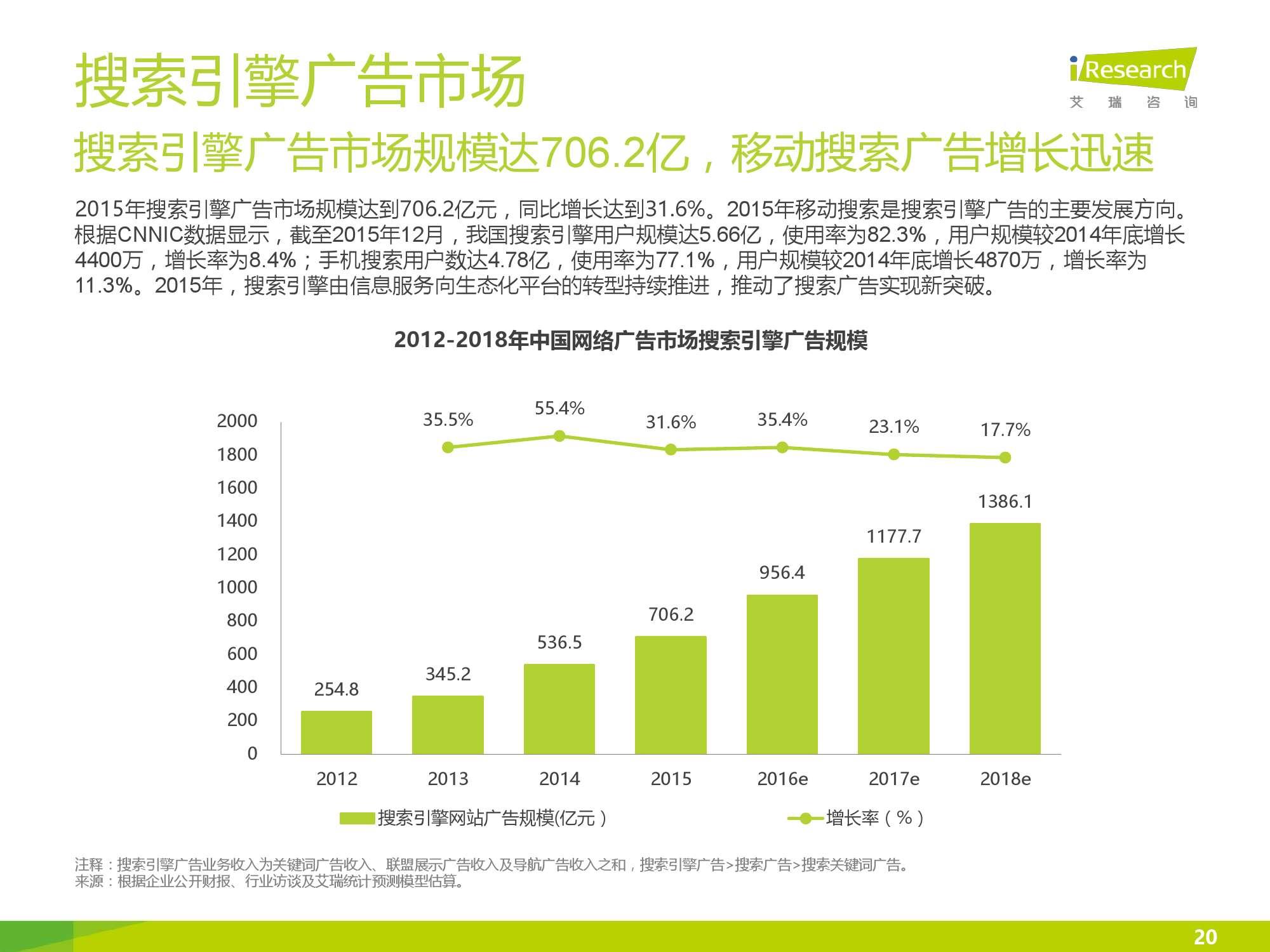 2016年中国网络广告行业年度监测报告简版_000020