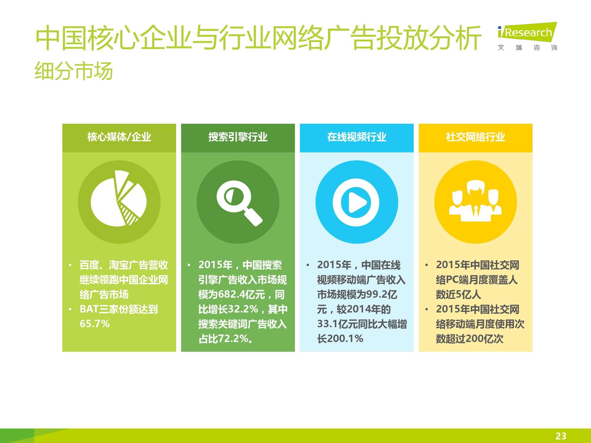 2016年中国网络广告行业年度监测报告简版_000023