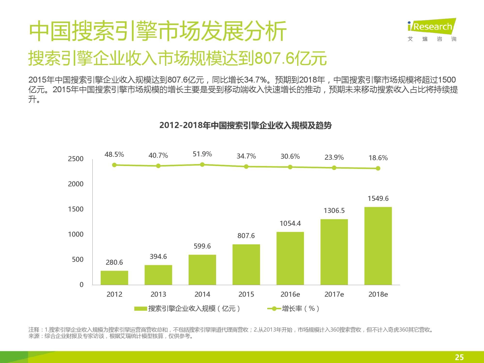 2016年中国网络广告行业年度监测报告简版_000025