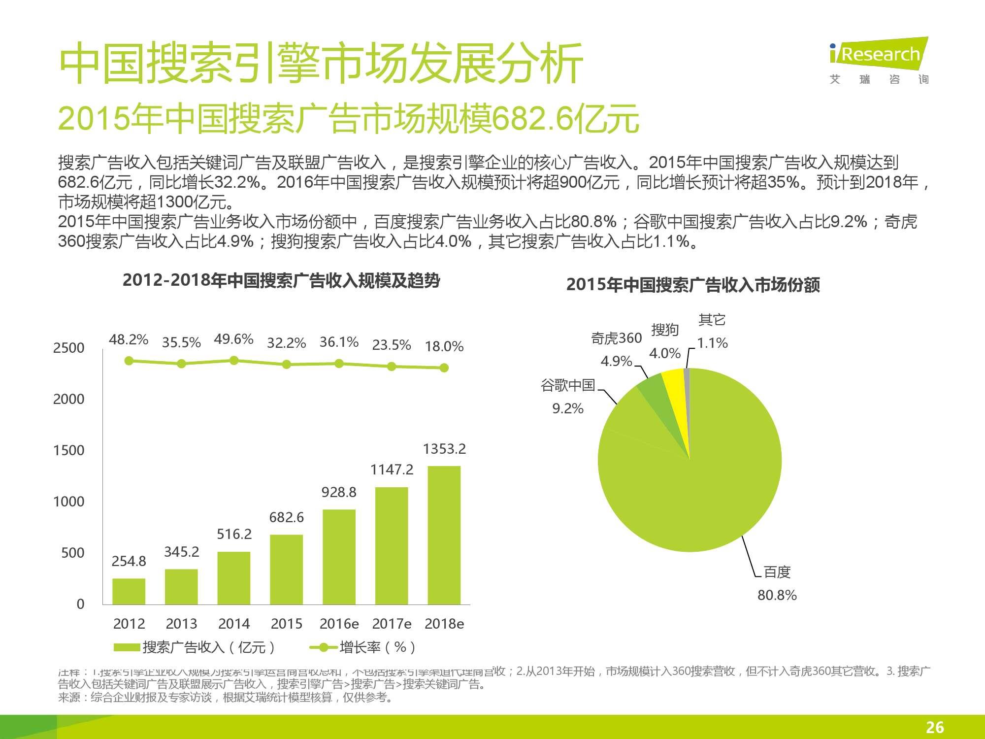 2016年中国网络广告行业年度监测报告简版_000026