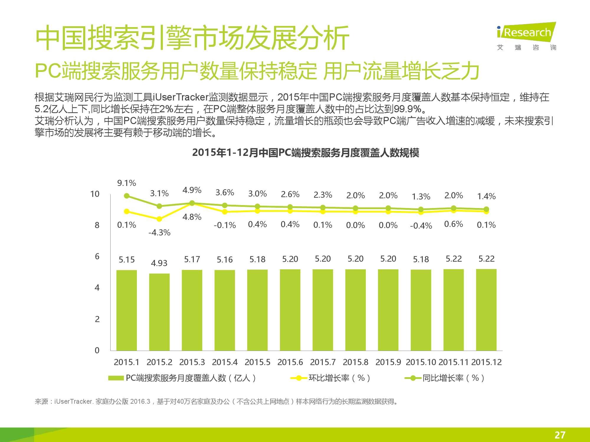 2016年中国网络广告行业年度监测报告简版_000027