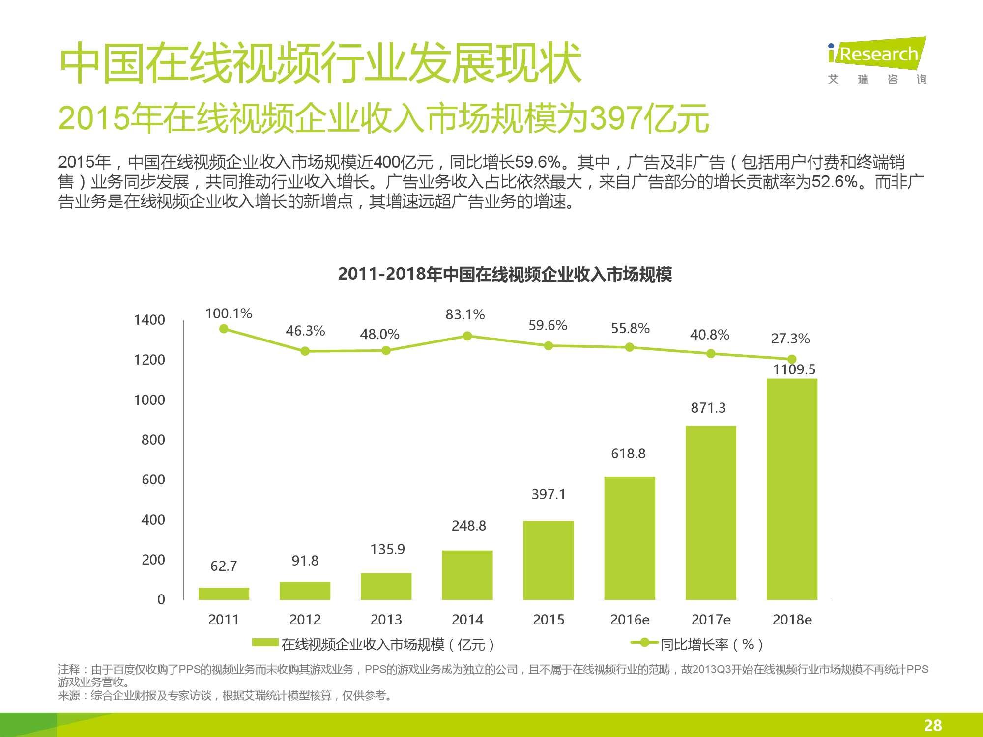 2016年中国网络广告行业年度监测报告简版_000028