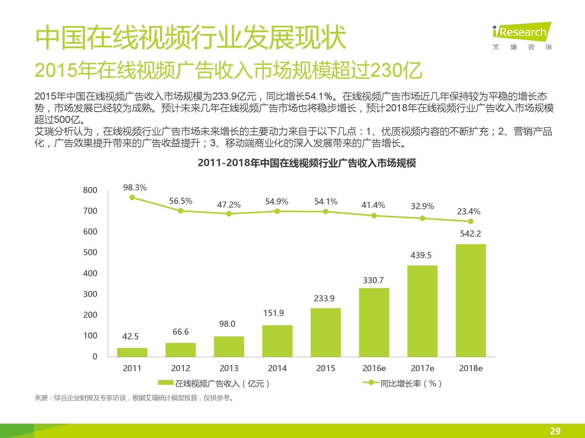 2016年中国网络广告行业年度监测报告简版_000029