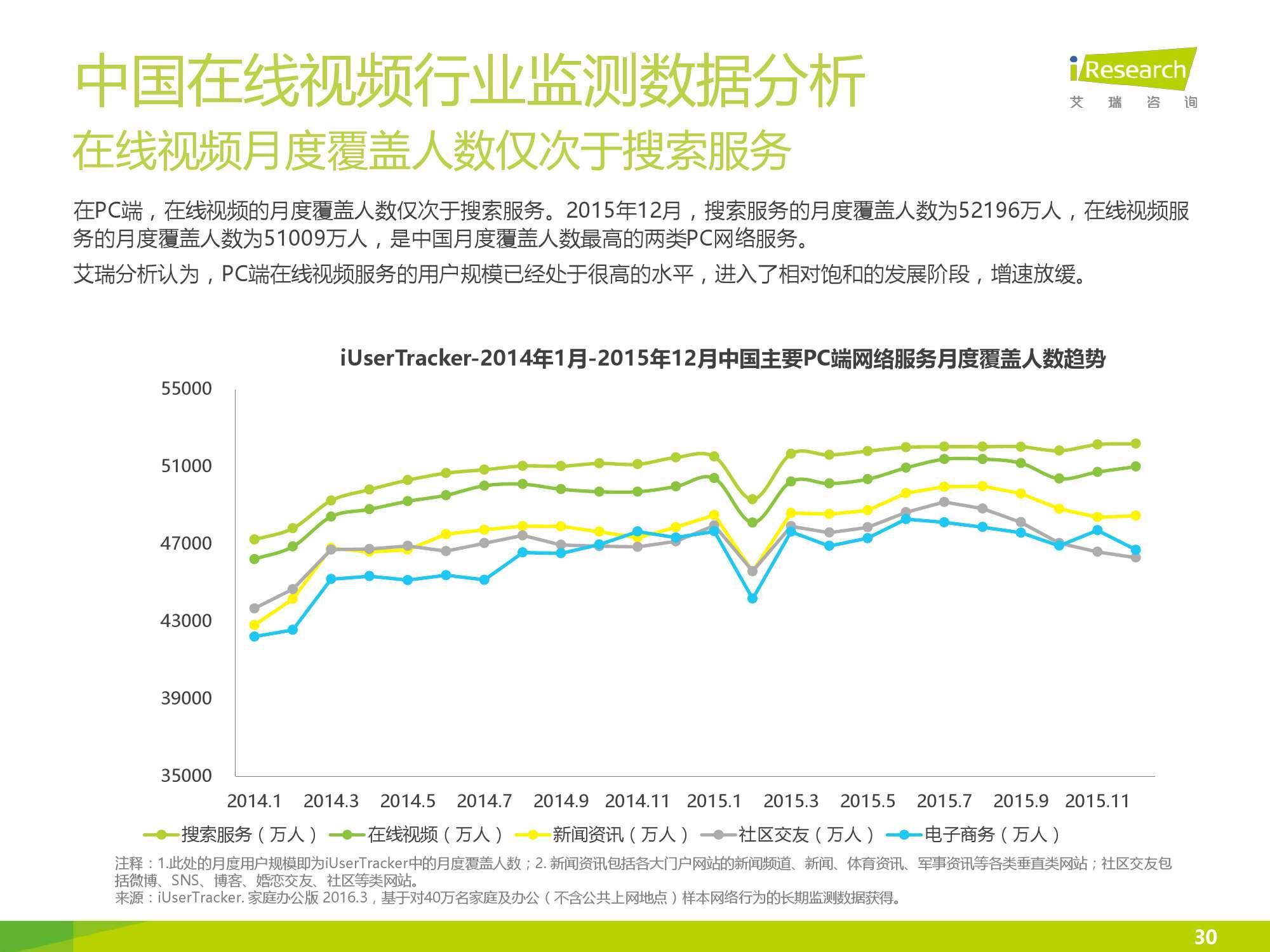 2016年中国网络广告行业年度监测报告简版_000030