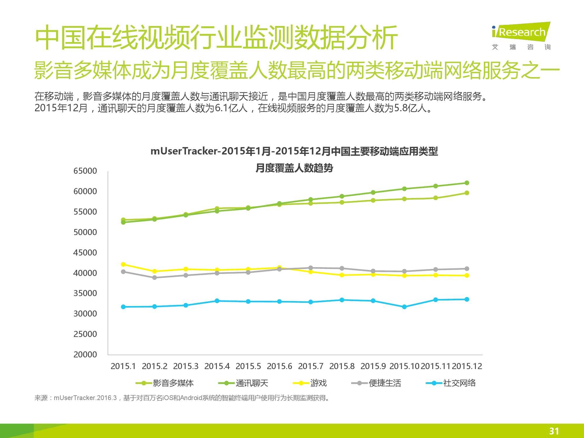 2016年中国网络广告行业年度监测报告简版_000031