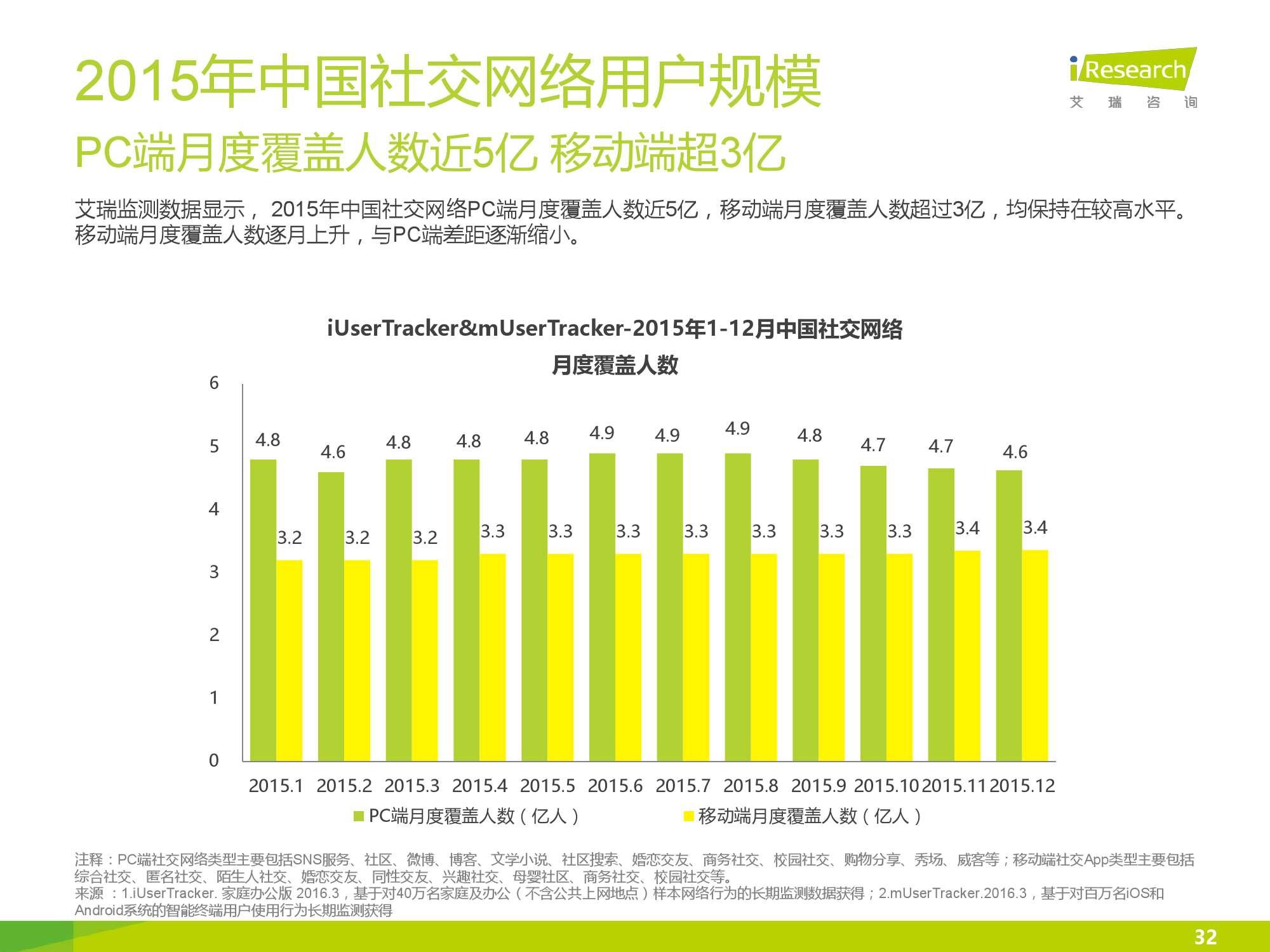 2016年中国网络广告行业年度监测报告简版_000032