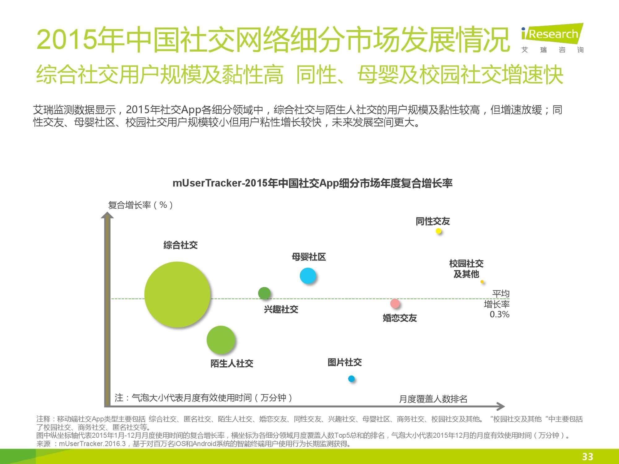 2016年中国网络广告行业年度监测报告简版_000033