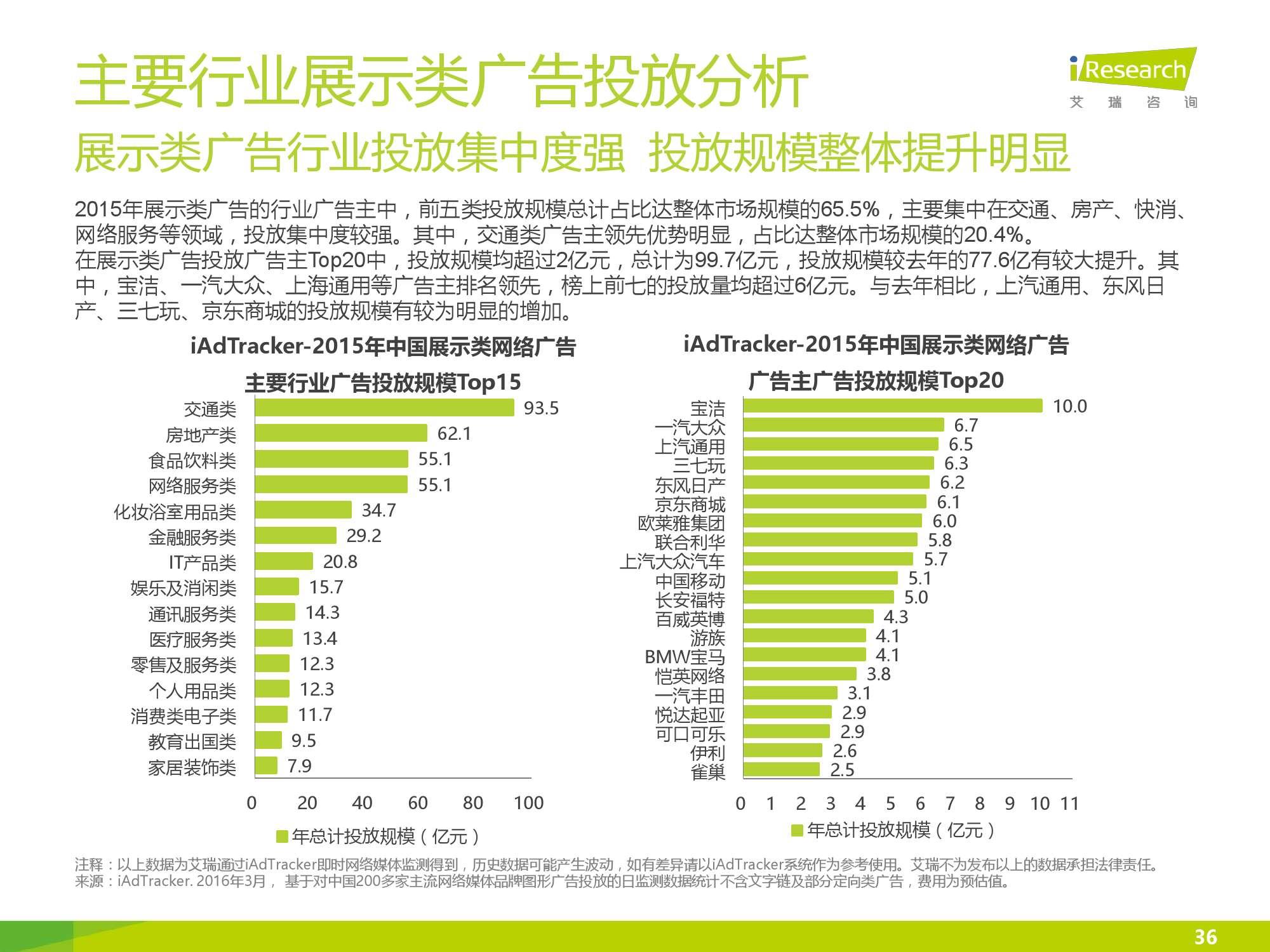 2016年中国网络广告行业年度监测报告简版_000036