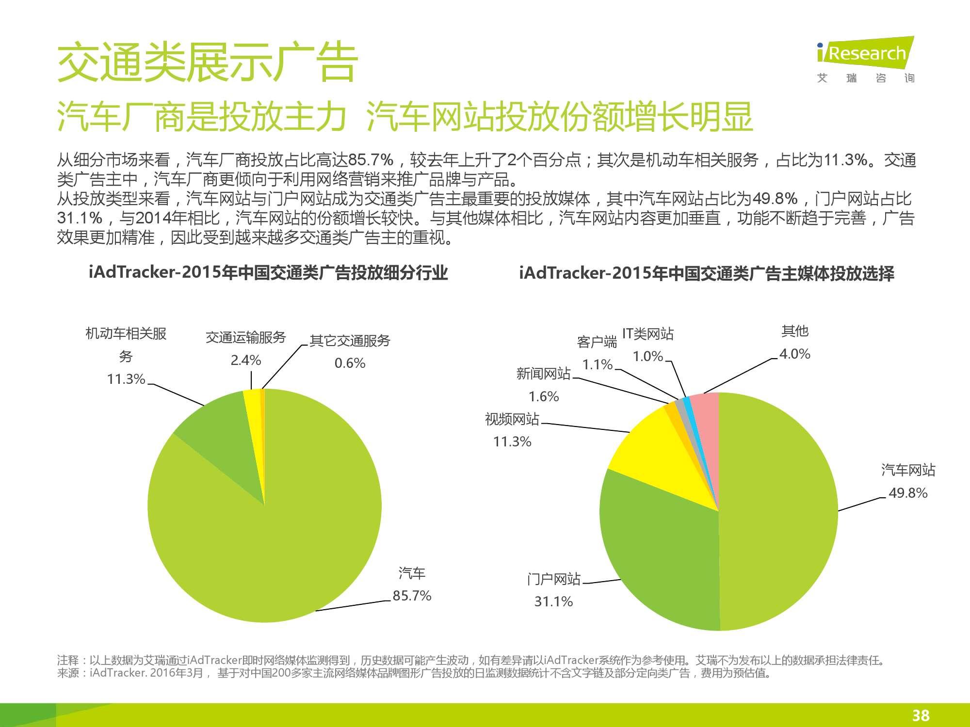 2016年中国网络广告行业年度监测报告简版_000038