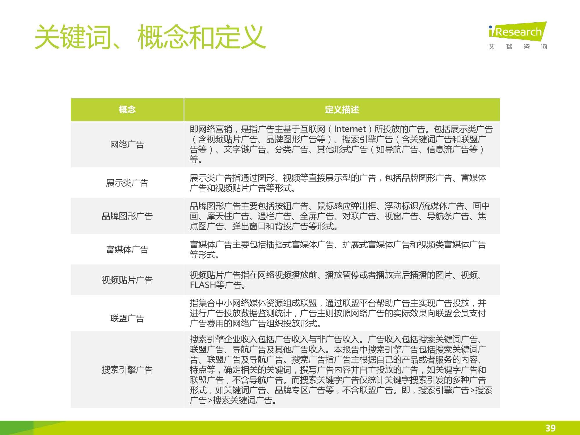 2016年中国网络广告行业年度监测报告简版_000039