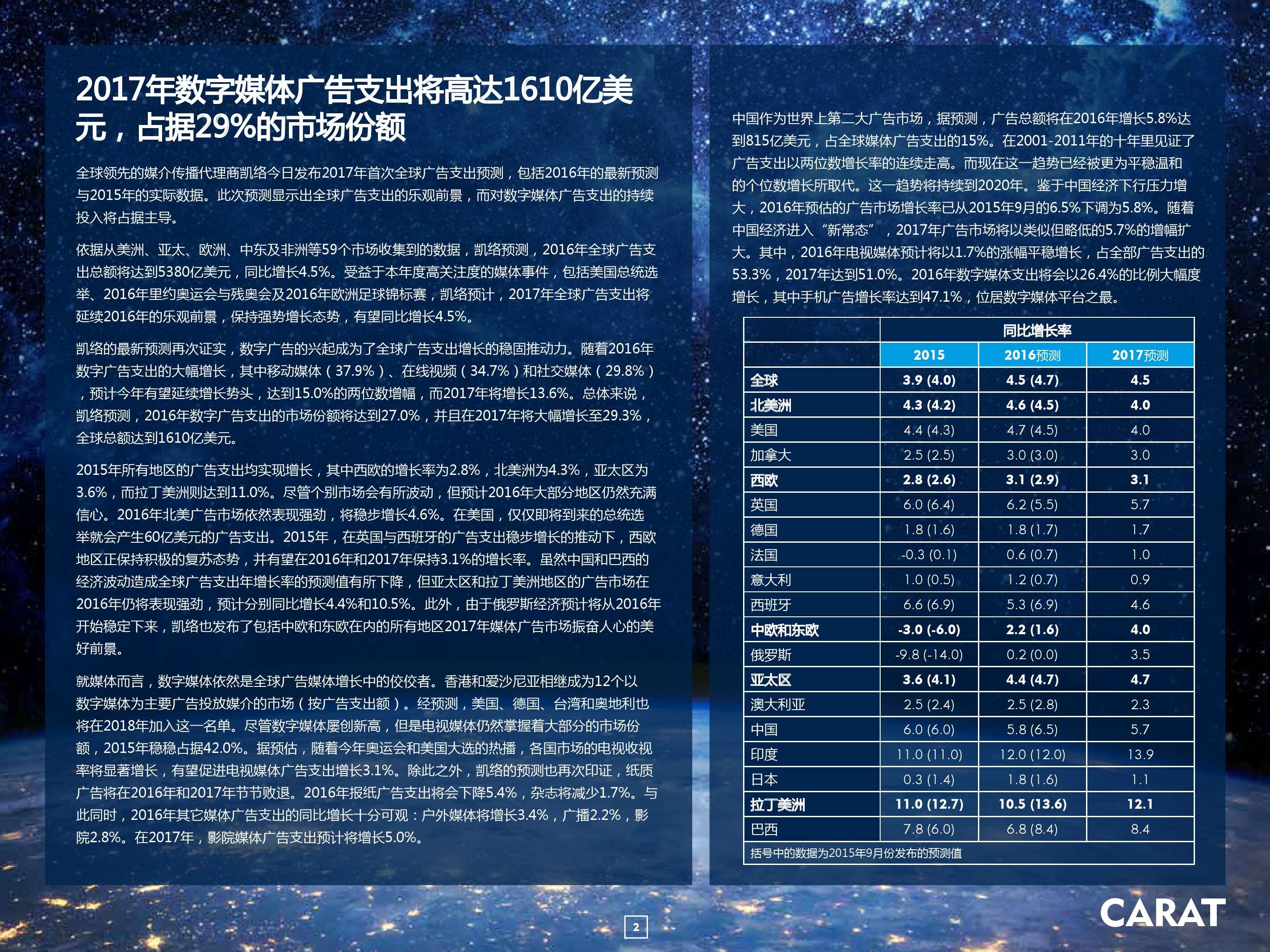 2016年全球数字广告支出预测_000002
