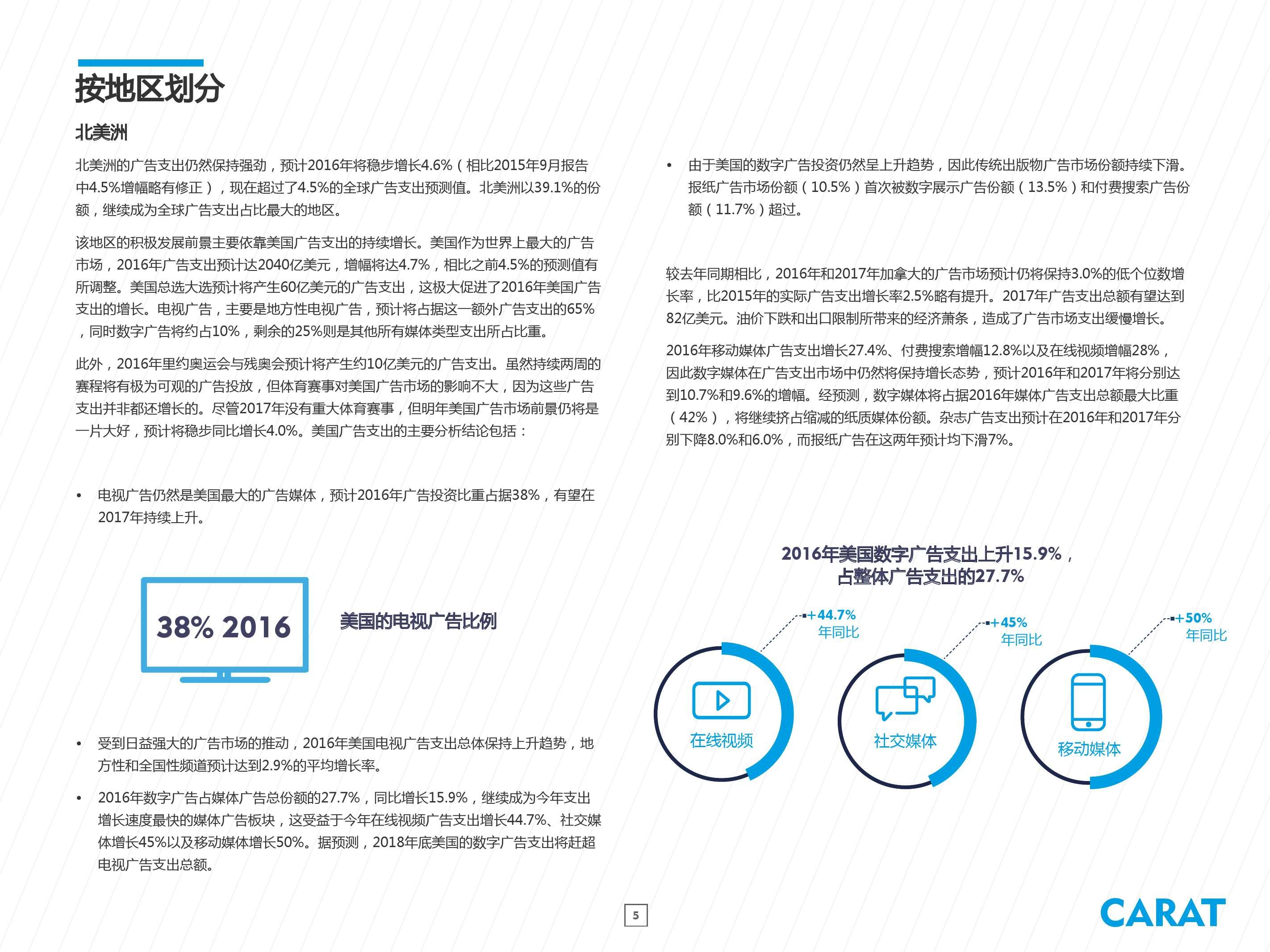 2016年全球数字广告支出预测_000005