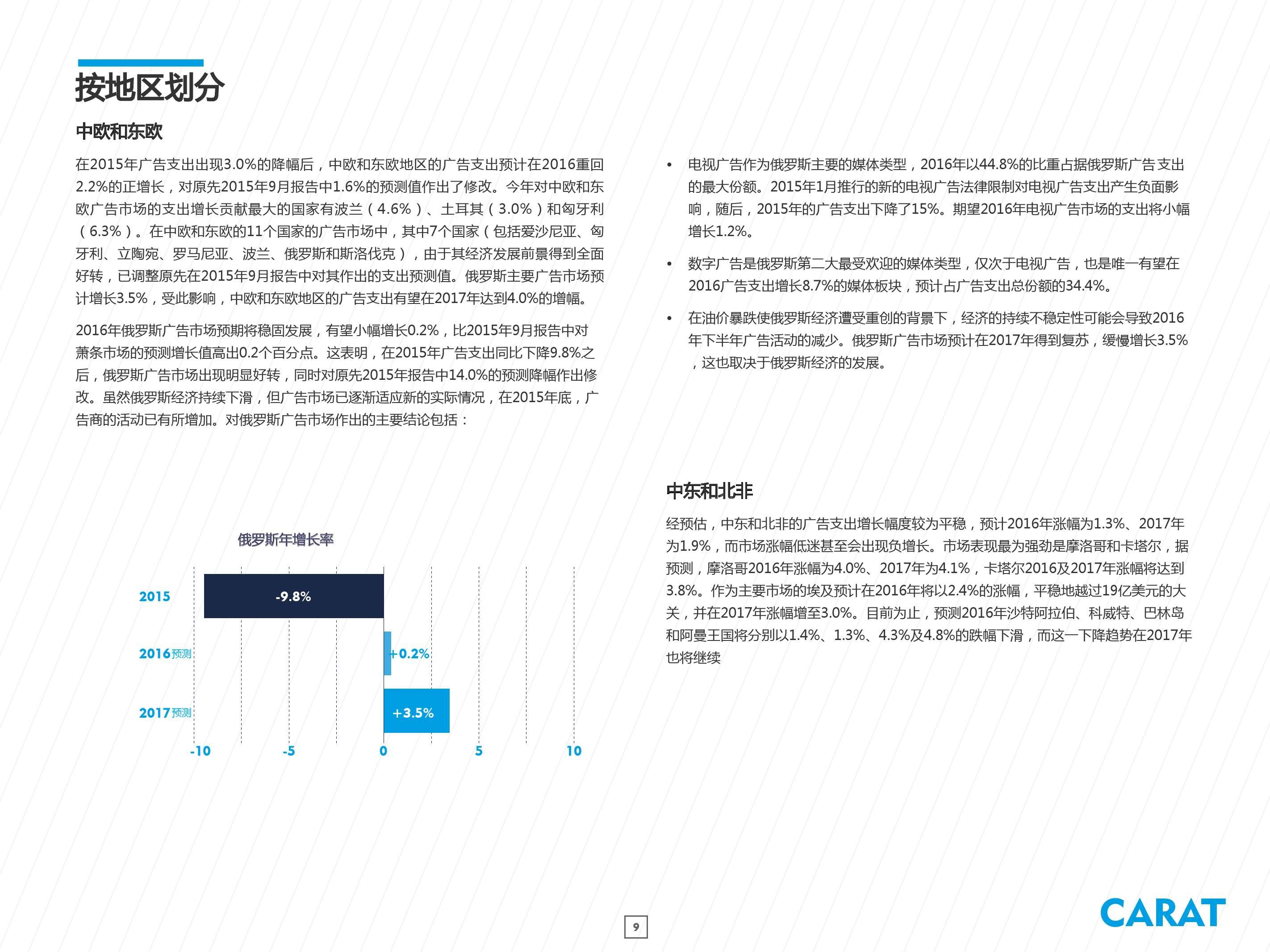2016年全球数字广告支出预测_000009