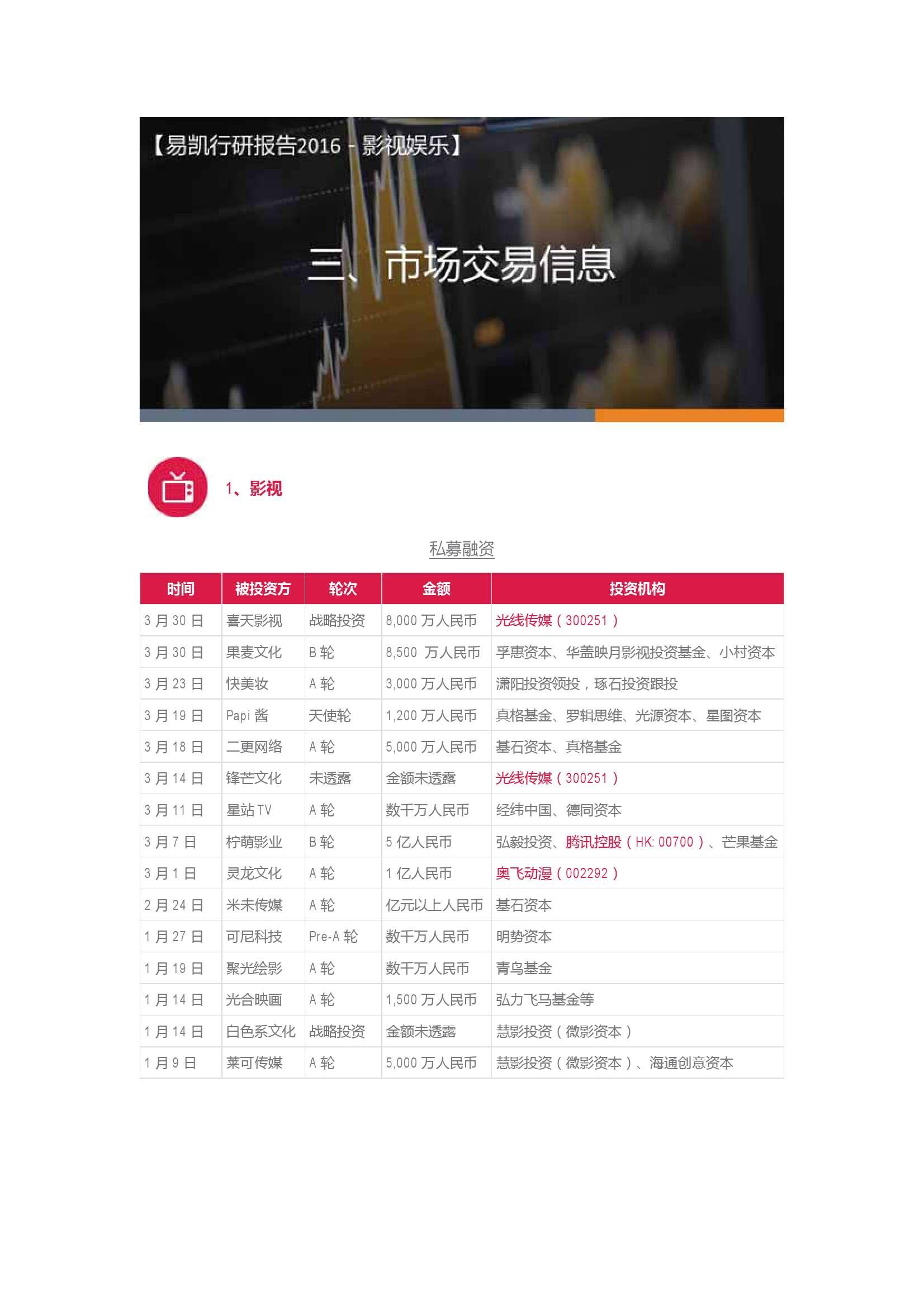 2016Q1中国娱乐产业季度观察_000010