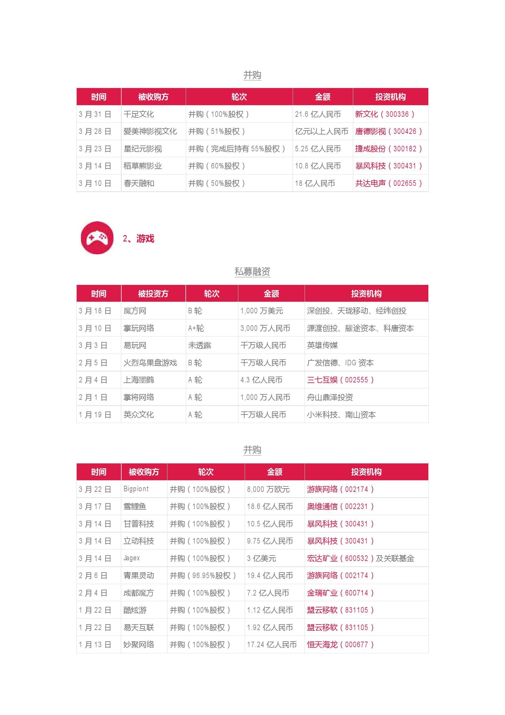 2016Q1中国娱乐产业季度观察_000011