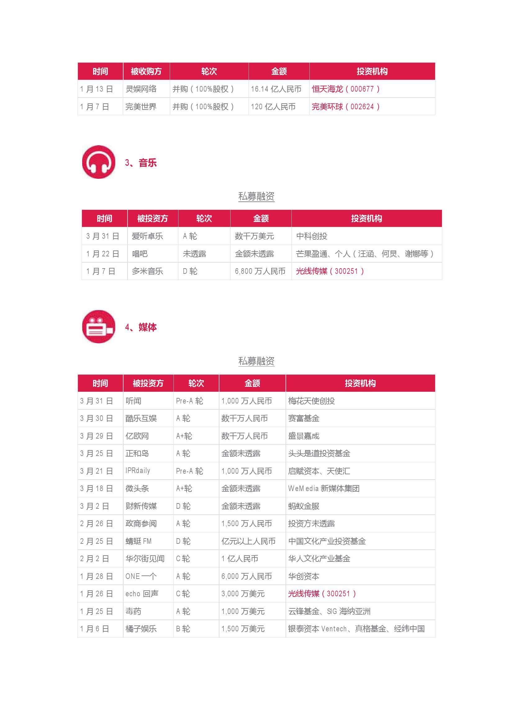2016Q1中国娱乐产业季度观察_000012