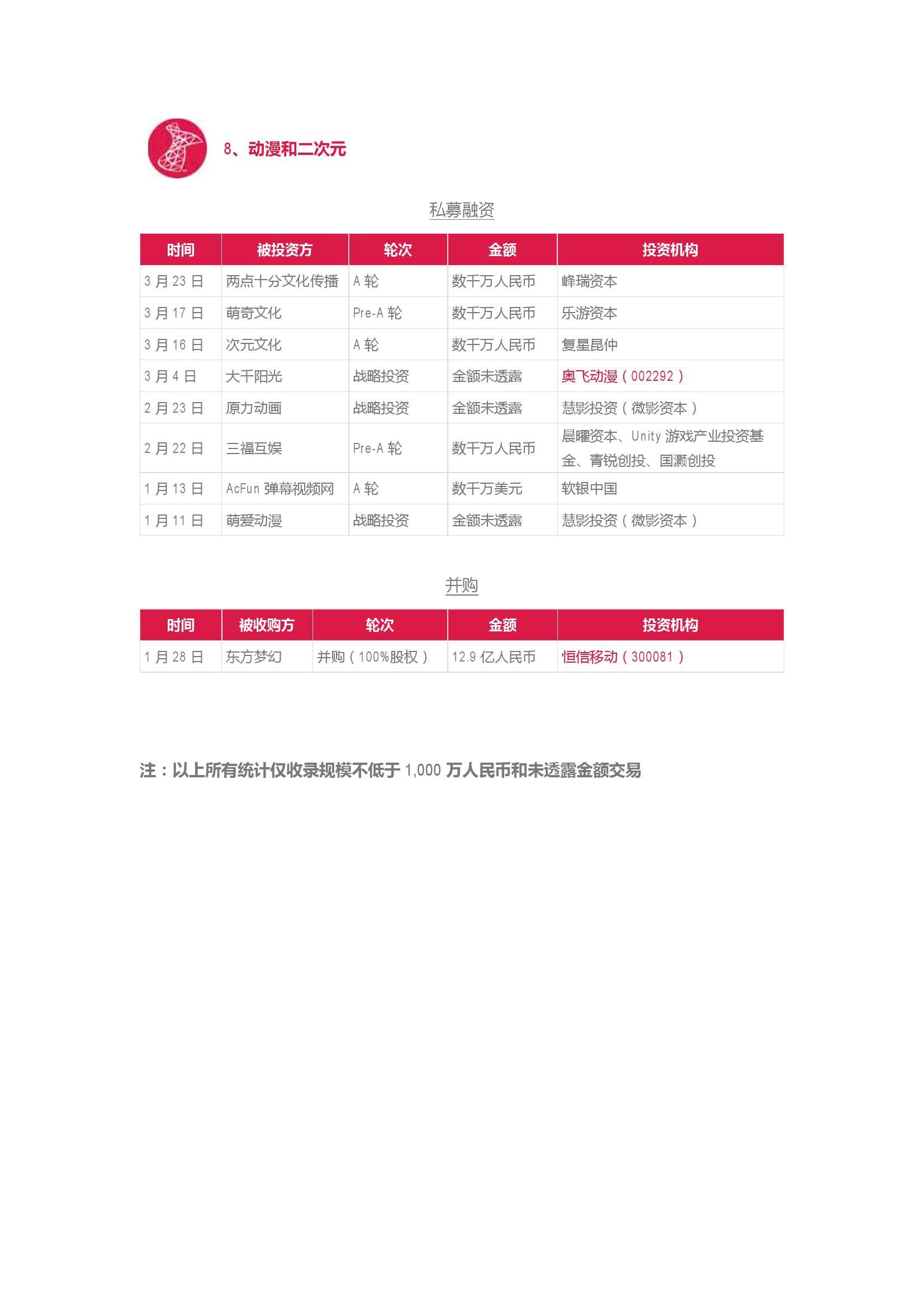 2016Q1中国娱乐产业季度观察_000015