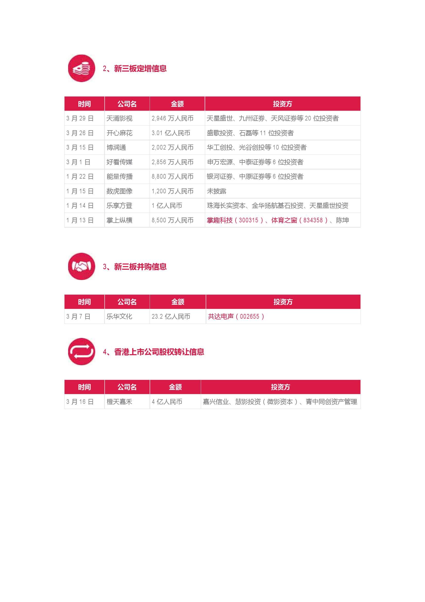 2016Q1中国娱乐产业季度观察_000018