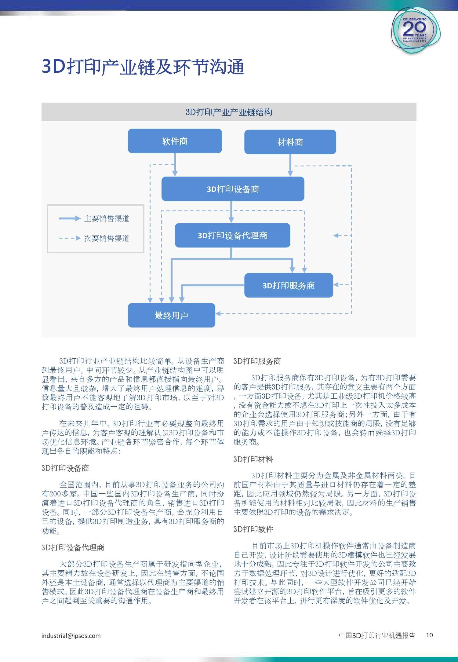 3D打印行业机遇报告_000010