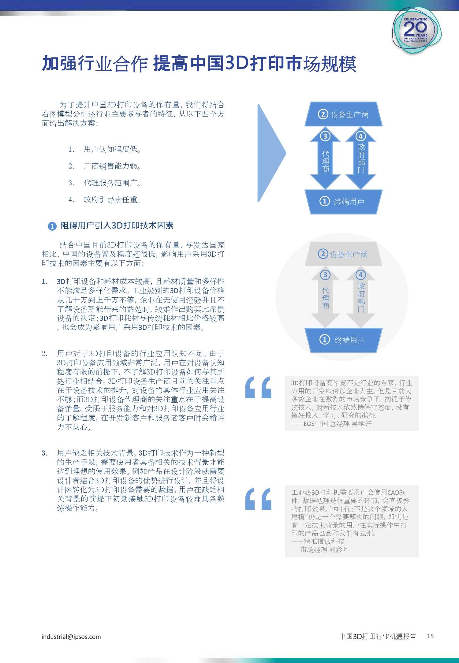 3D打印行业机遇报告_000015