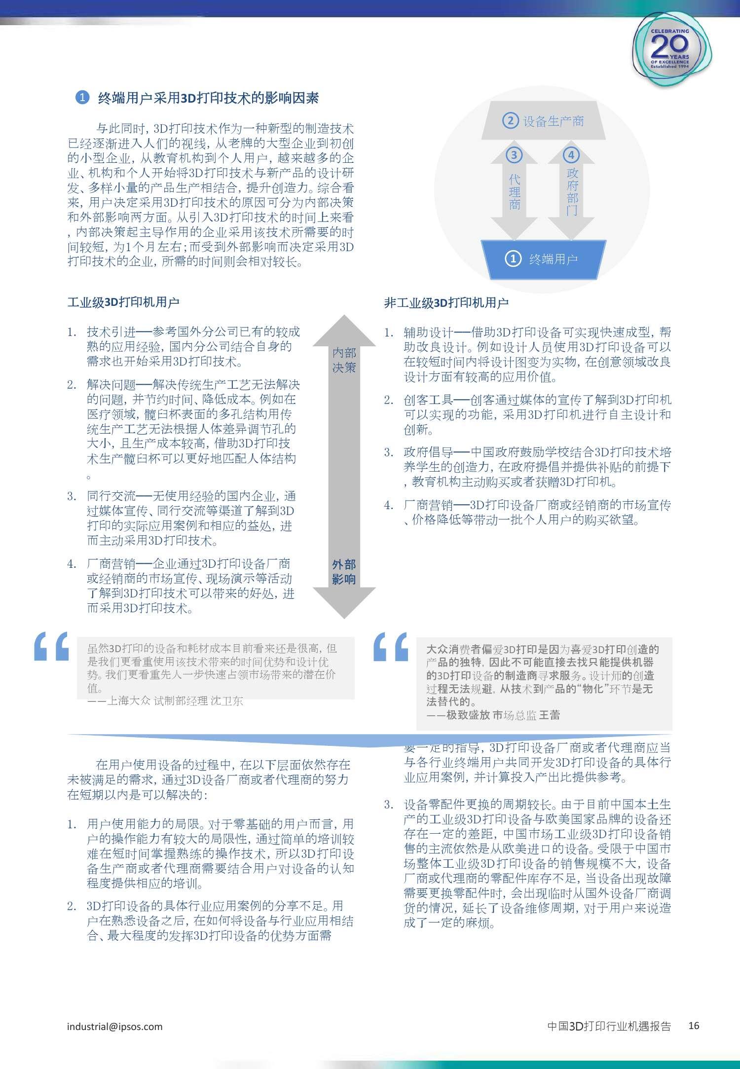 3D打印行业机遇报告_000016
