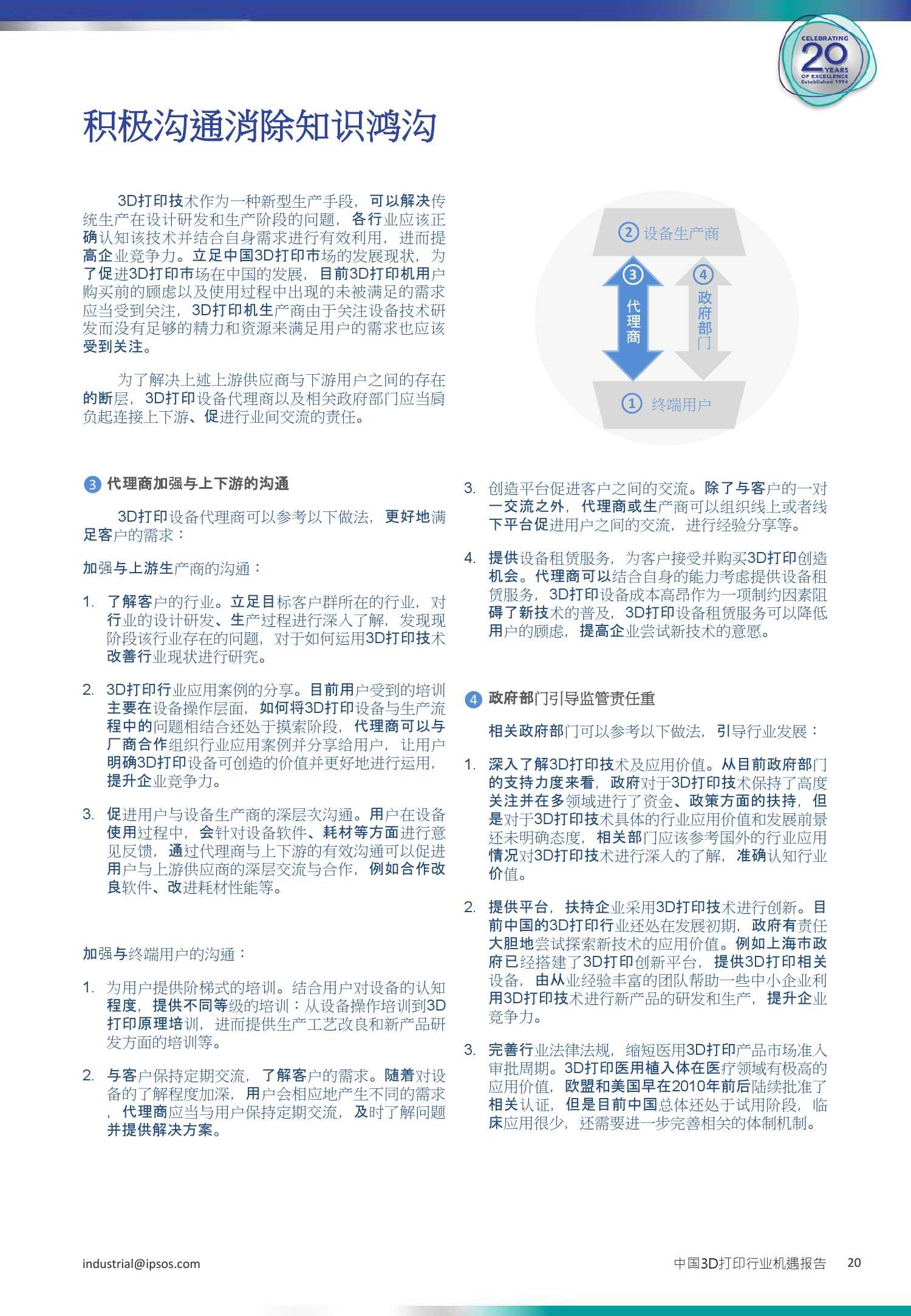 3D打印行业机遇报告_000020