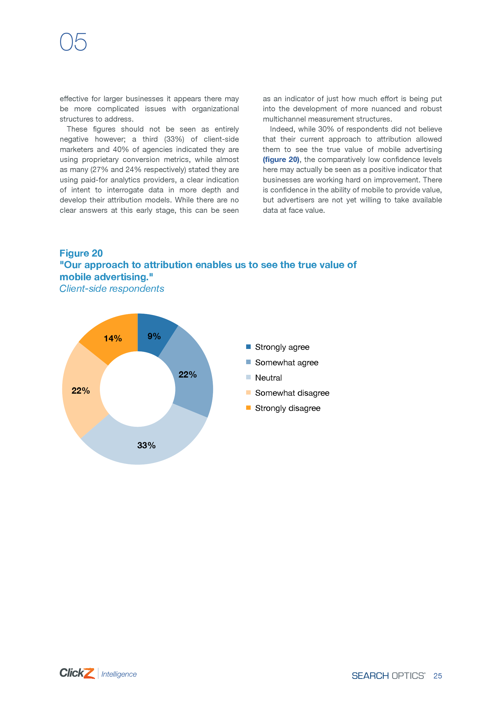 ClickZ &Search Optics:2016年全球移动广告报告_000025