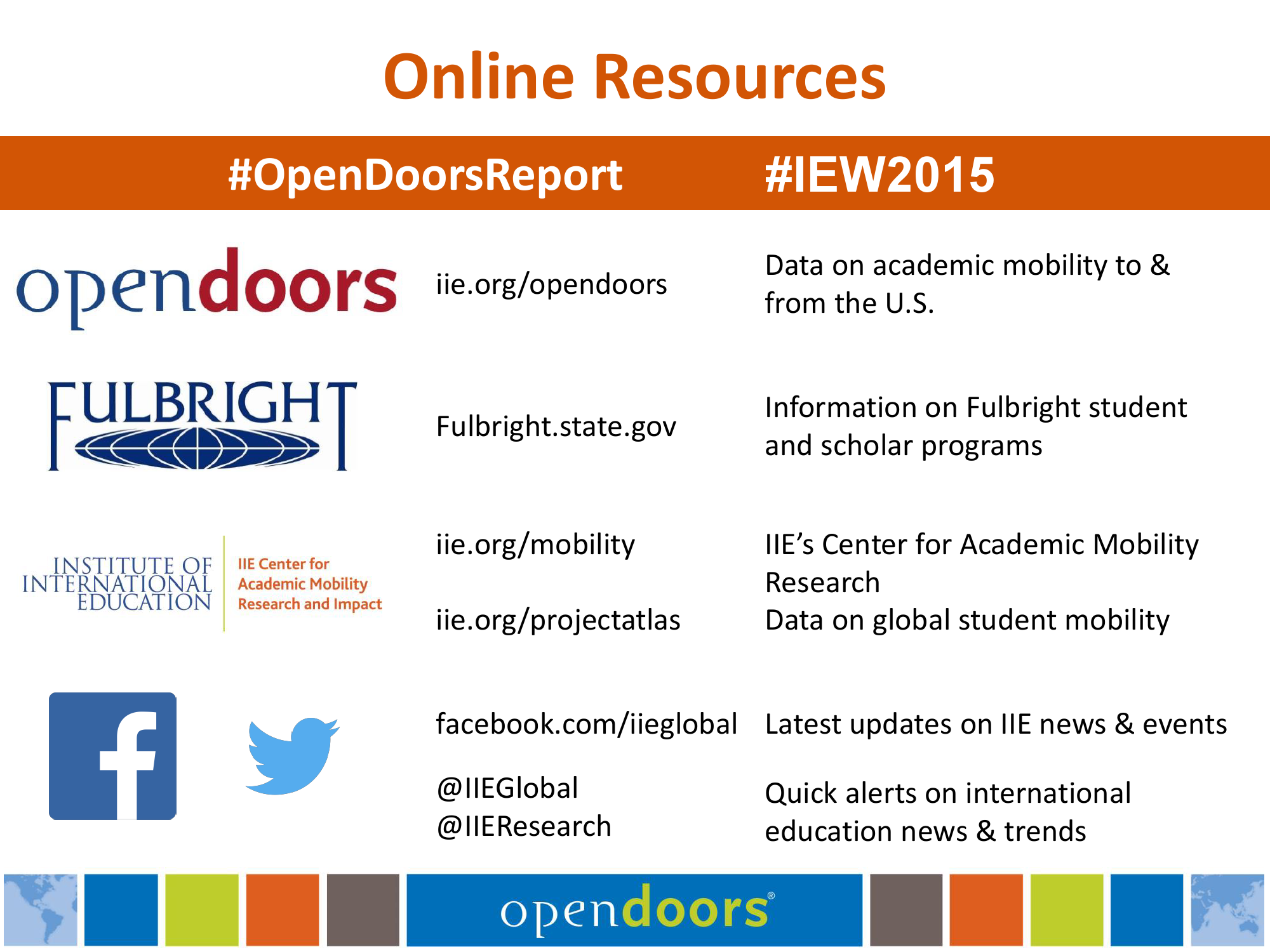 Open-Doors-Presentation-2015_000033