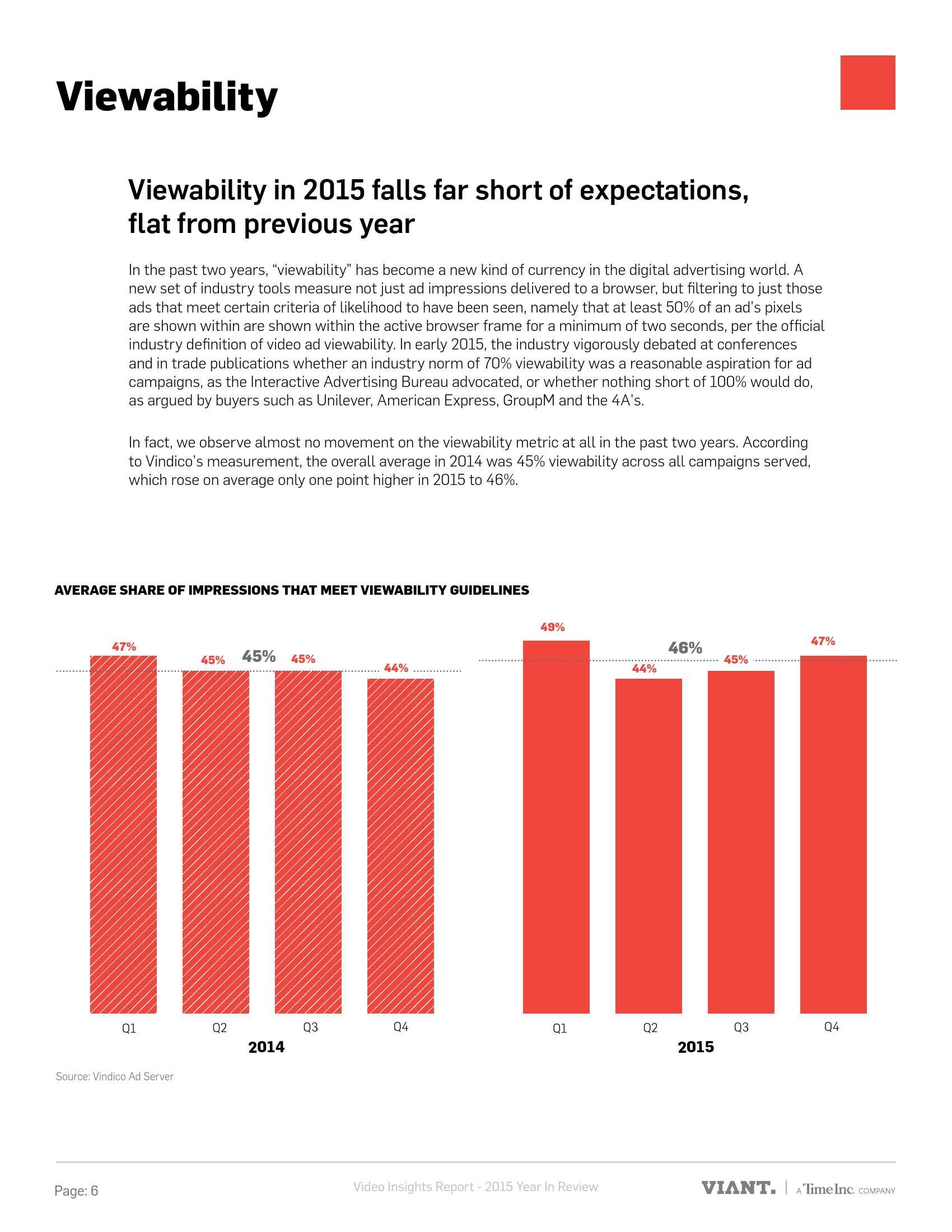 Viant:2015年视频广告趋势分析报告_000006