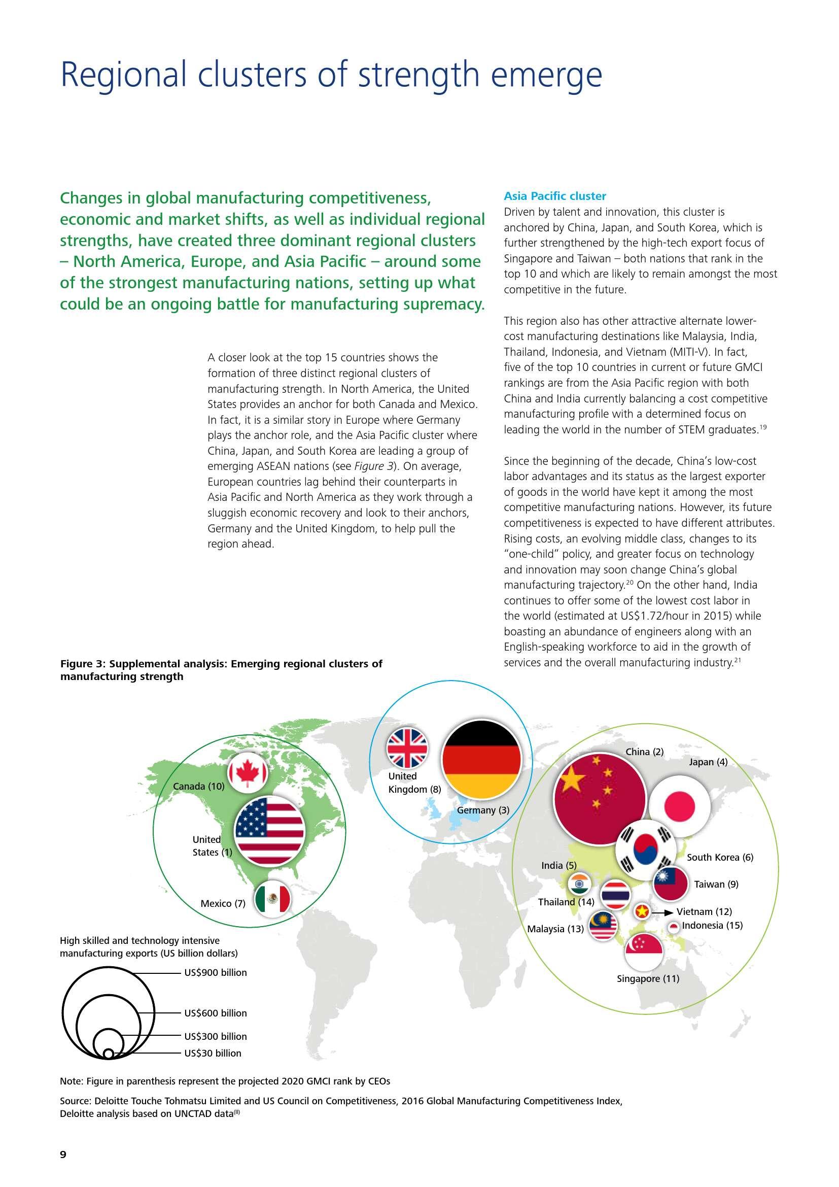 deloitte-cn-global-mfg-competitiveness-index-2016-en-160401_000012
