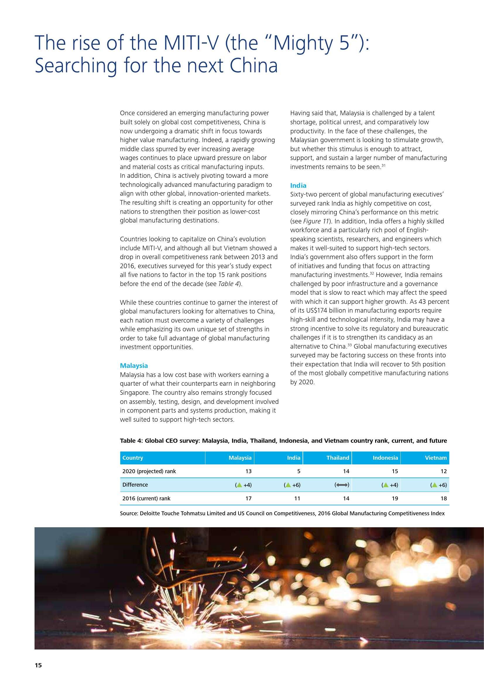 deloitte-cn-global-mfg-competitiveness-index-2016-en-160401_000018