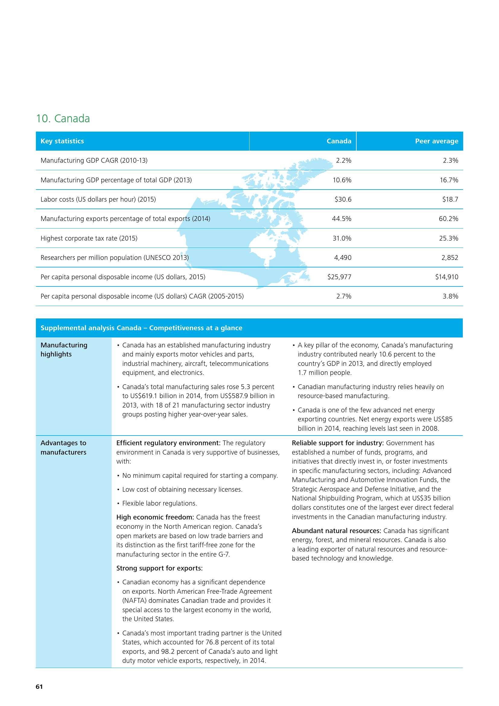 deloitte-cn-global-mfg-competitiveness-index-2016-en-160401_000064
