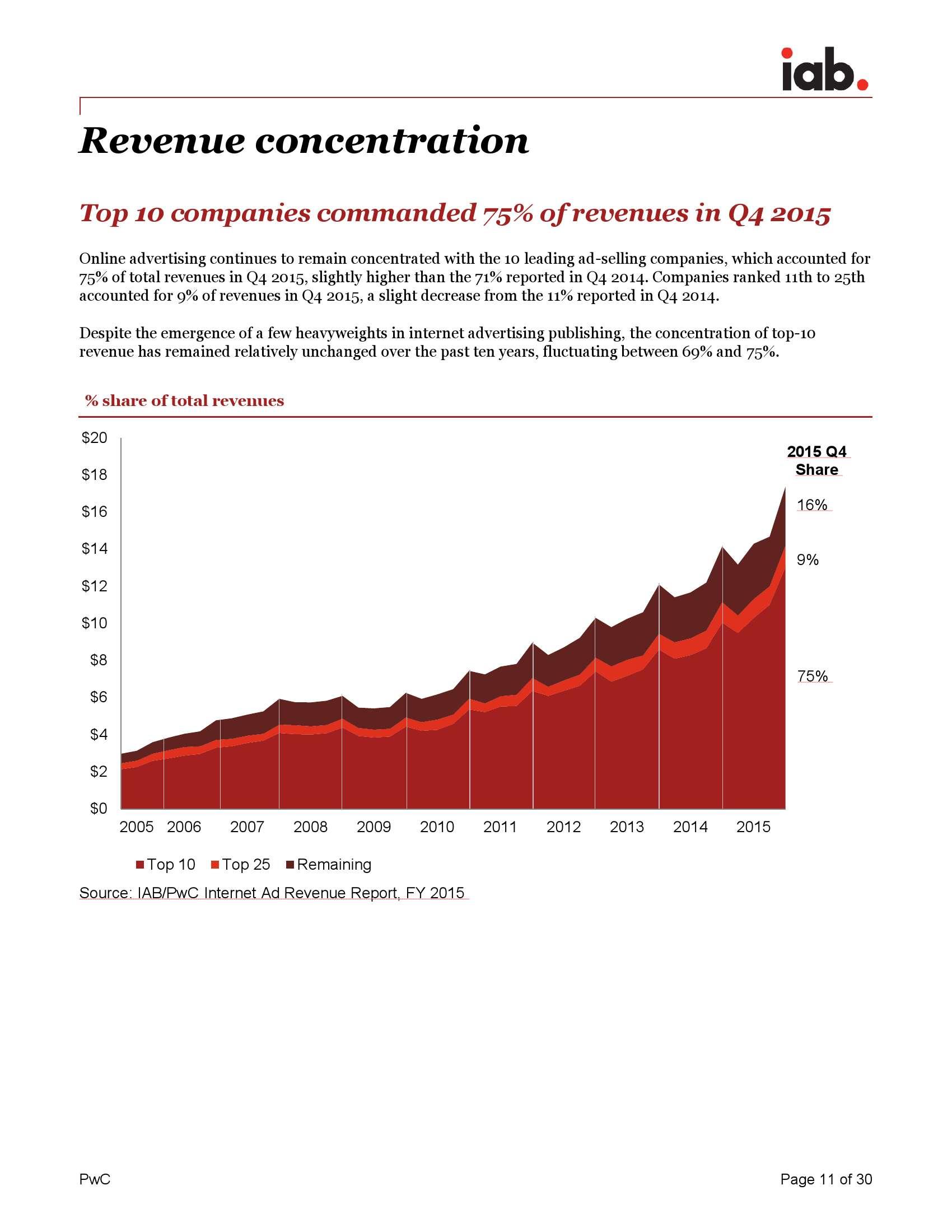 《IAB 互联网广告收入报告》_000011