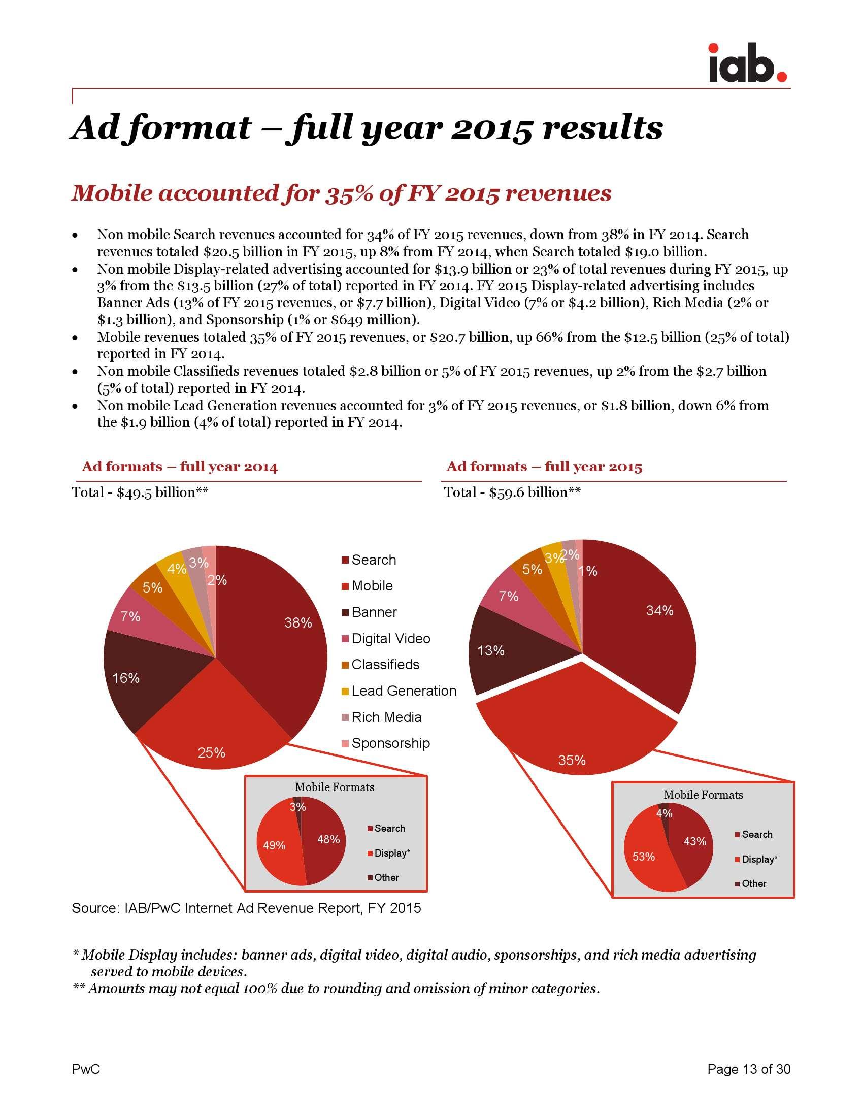 《IAB 互联网广告收入报告》_000013