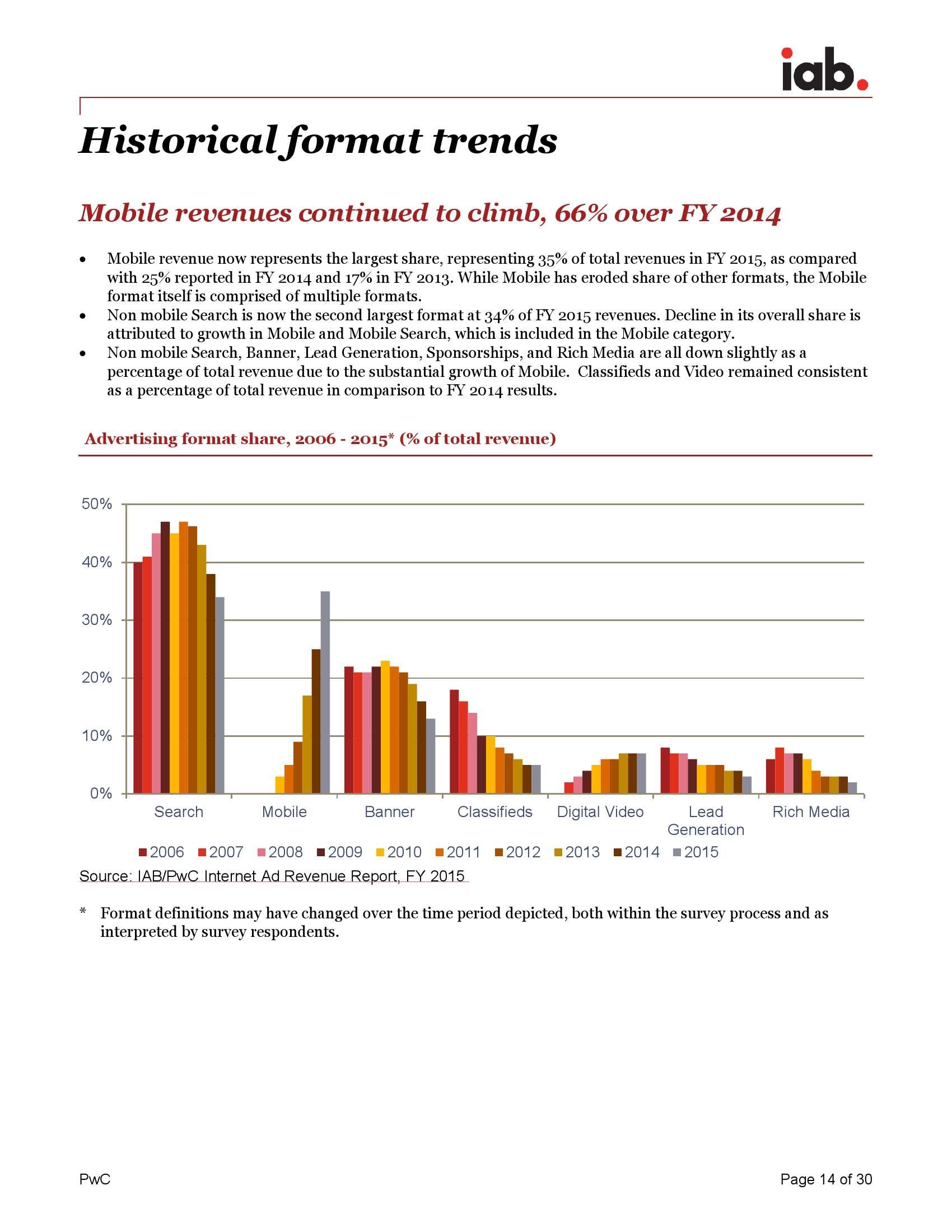 《IAB 互联网广告收入报告》_000014